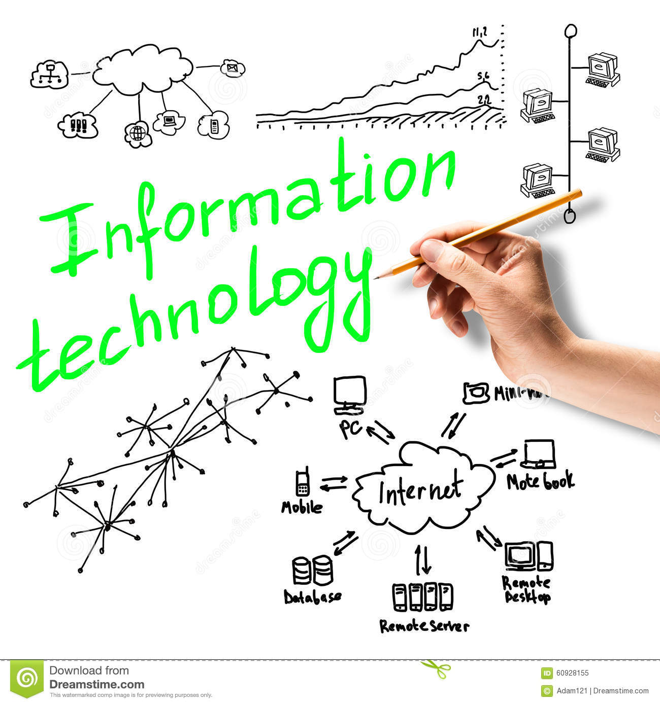 Information Technology Management: Information Technology Stock Image. Image Of Management