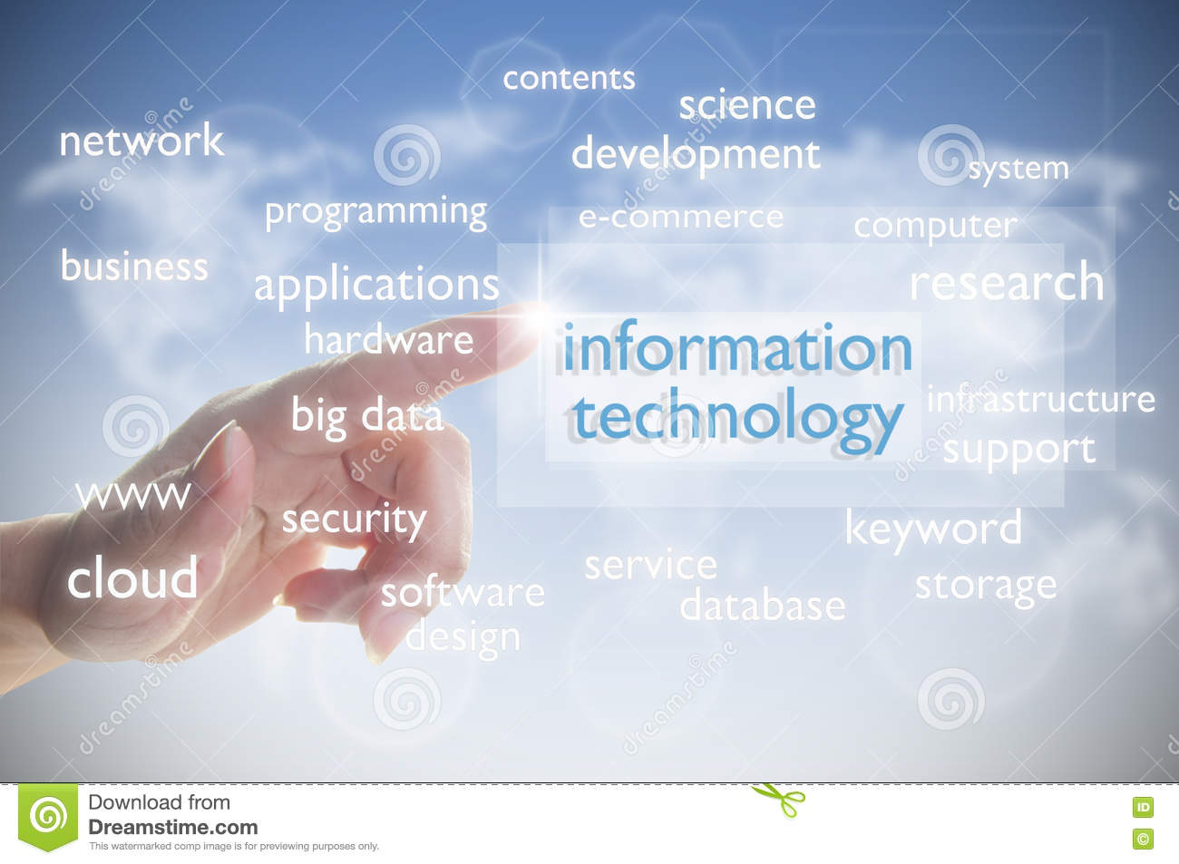 Top 10 Jobs in Information Technology