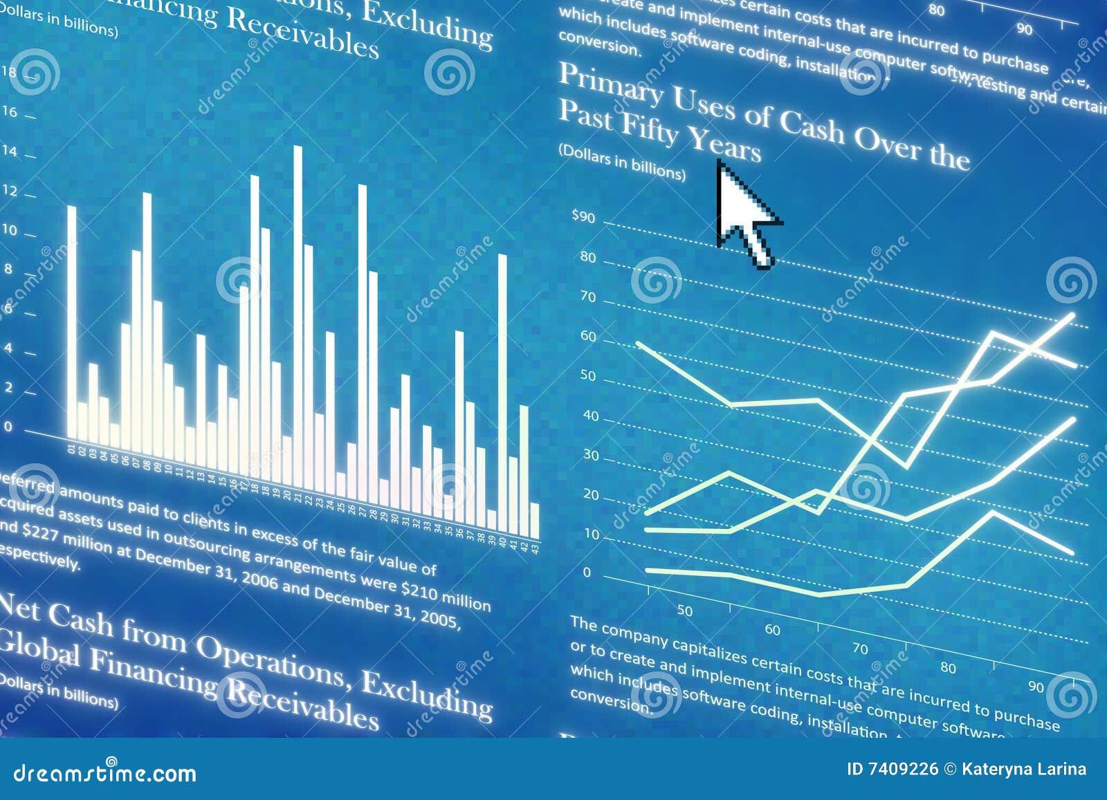 Informe de las finanzas