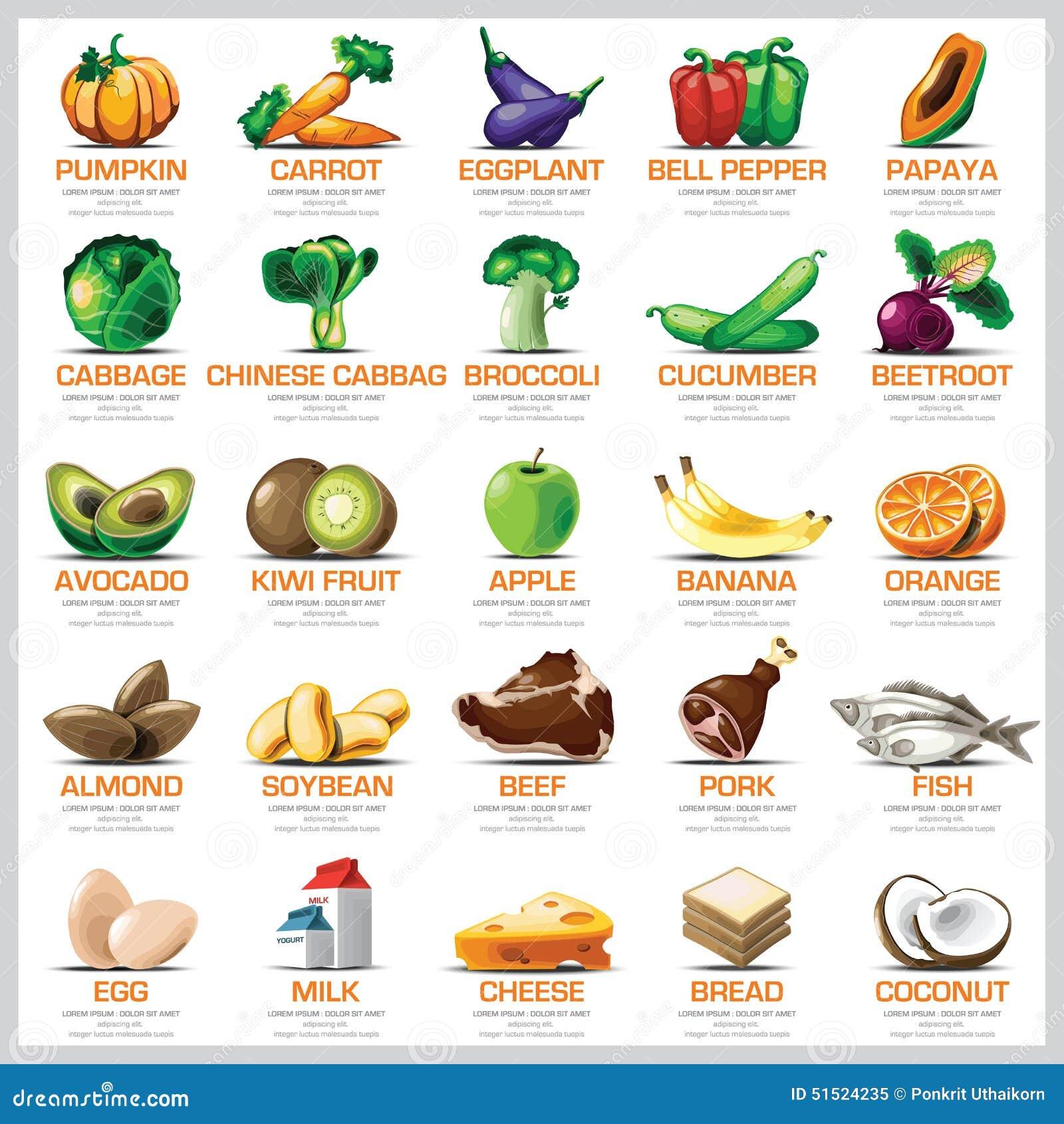 Ingredientes Fruto E Carne Vegetais Ajustados 237 Cones Para