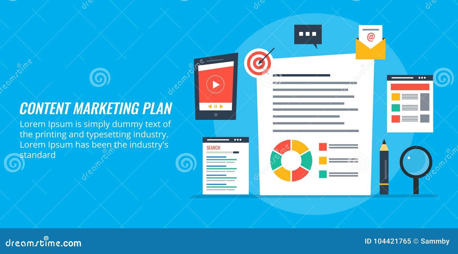 Inhoud marketing planning, bedrijfsbevorderingsstrategie via digitale inhoud