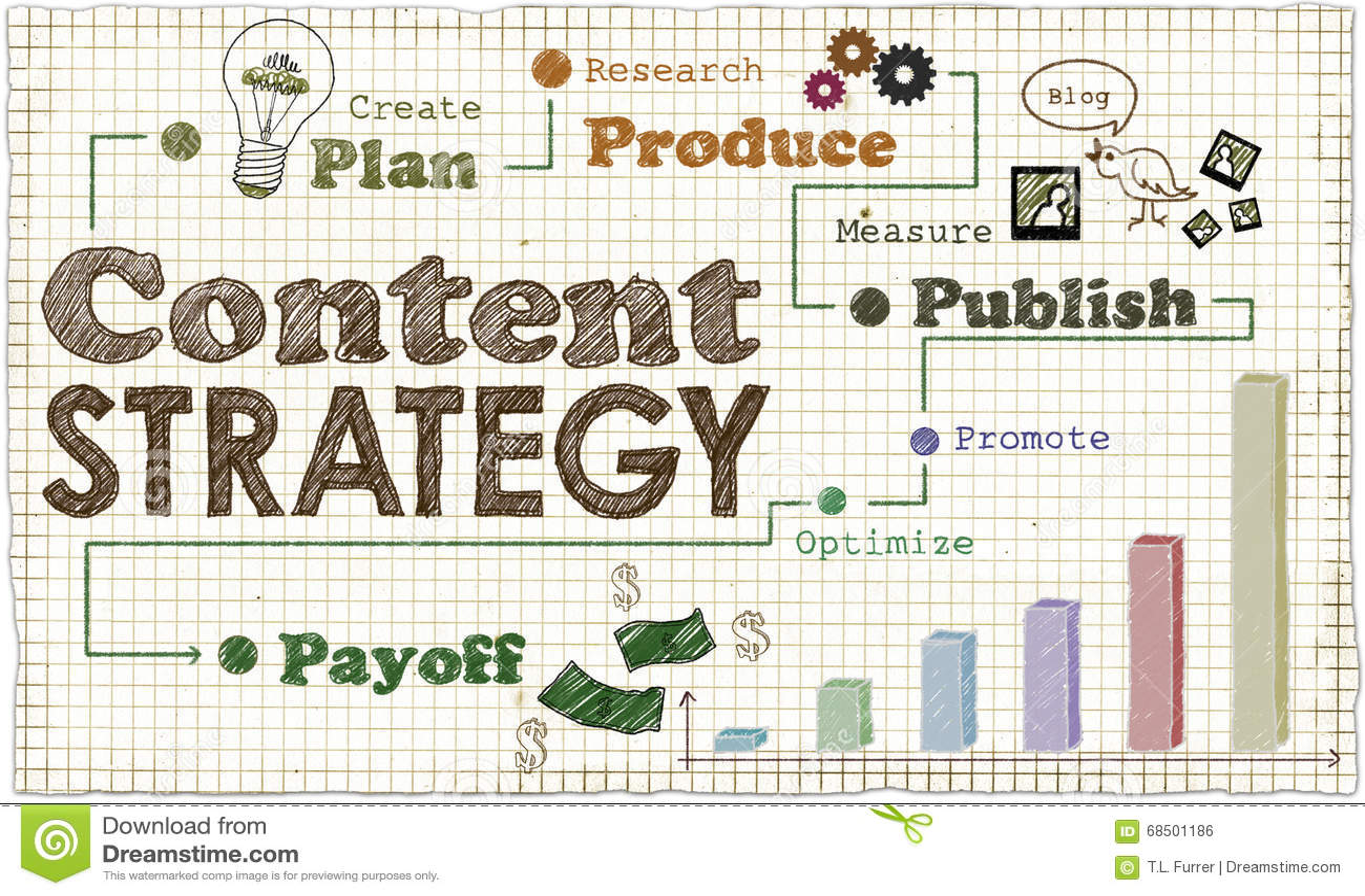 Inhoud Marketing Strategieillustratie
