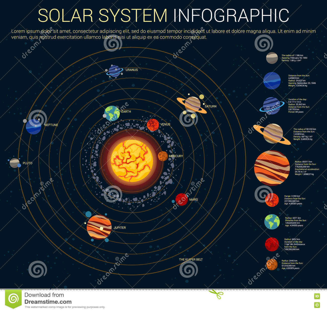 Solar System Diagram Chart - DIY Wiring Diagrams •