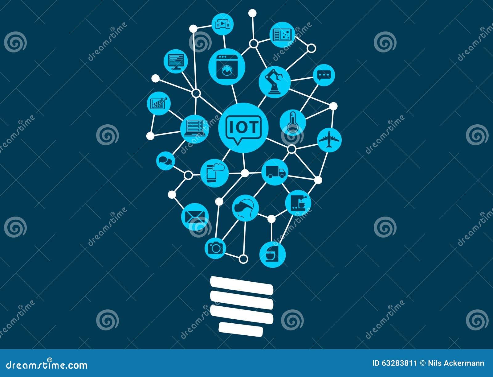 Innovatieve digitale revolutie van Internet van dingen om vernietigende bedrijfsmodellen toe te laten