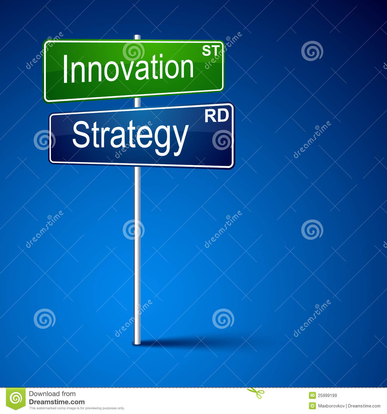 Innovation Strategy Direction Road Sign. Royalty Free Stock Images ...