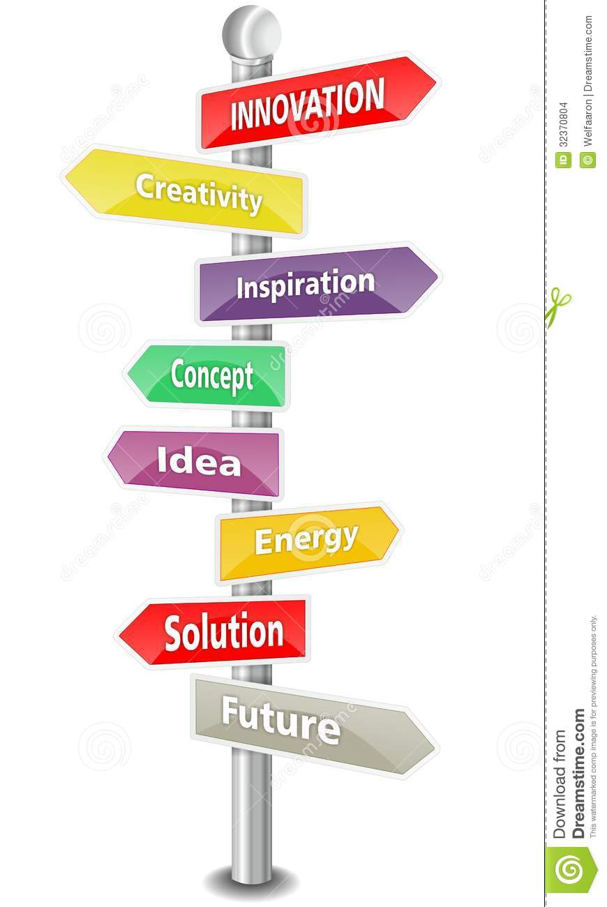 Innovation, Creativity, and Design Definitions Paper