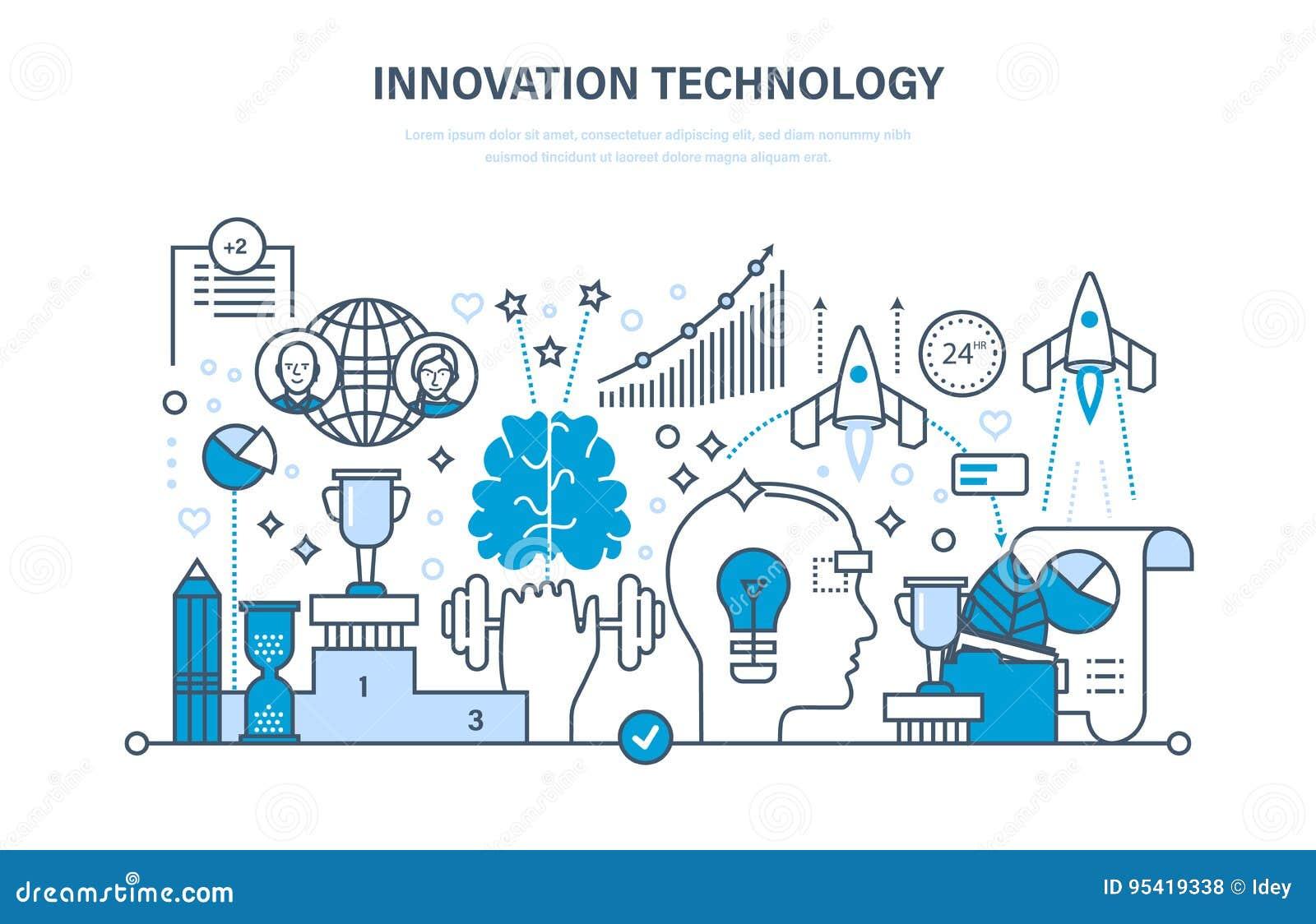 Innovationteknologi Idérikt tänka och process, verksamhetssystemutveckling, marknadsföring