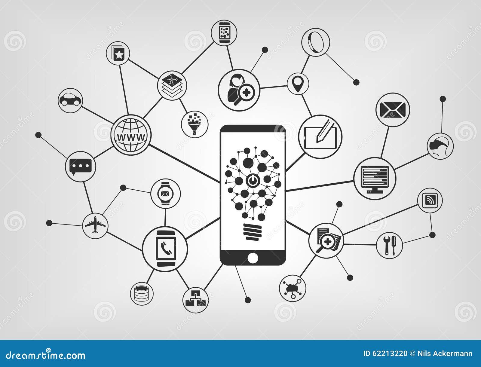 Innovativ mobil teknologi Smart telefon som förbinder till mobila enheter
