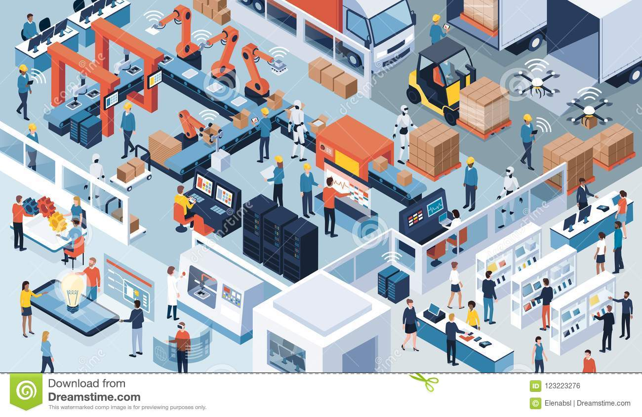 Industry 4.0, automation and innovation