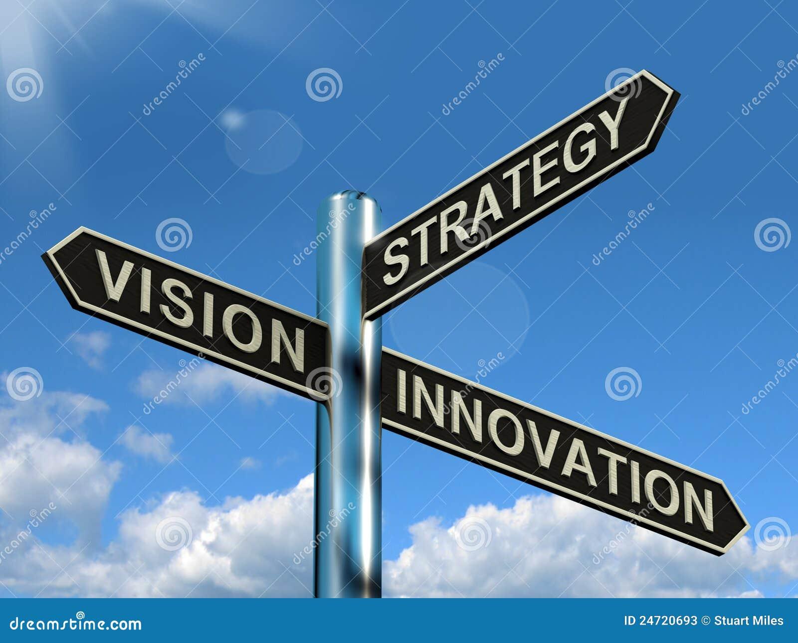Innowaci kierunkowskazu strategii wzrok