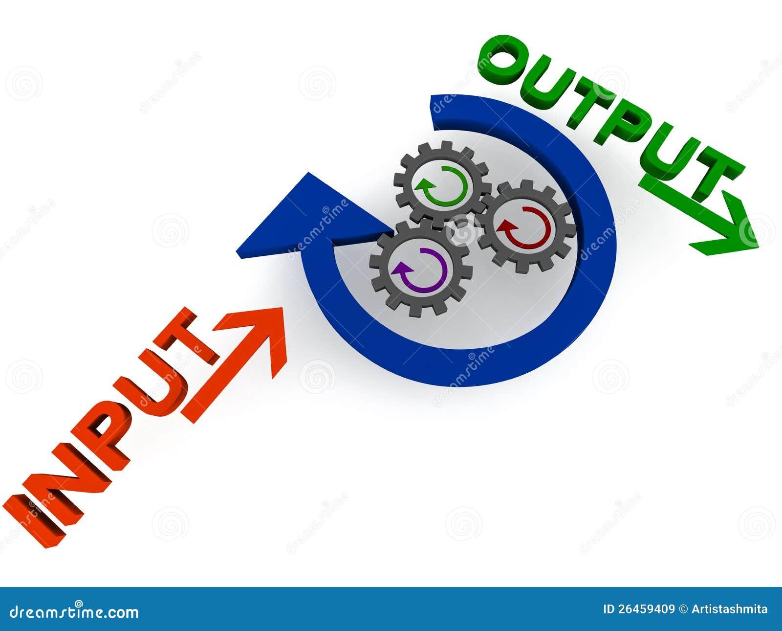C process descriptor c process descriptor