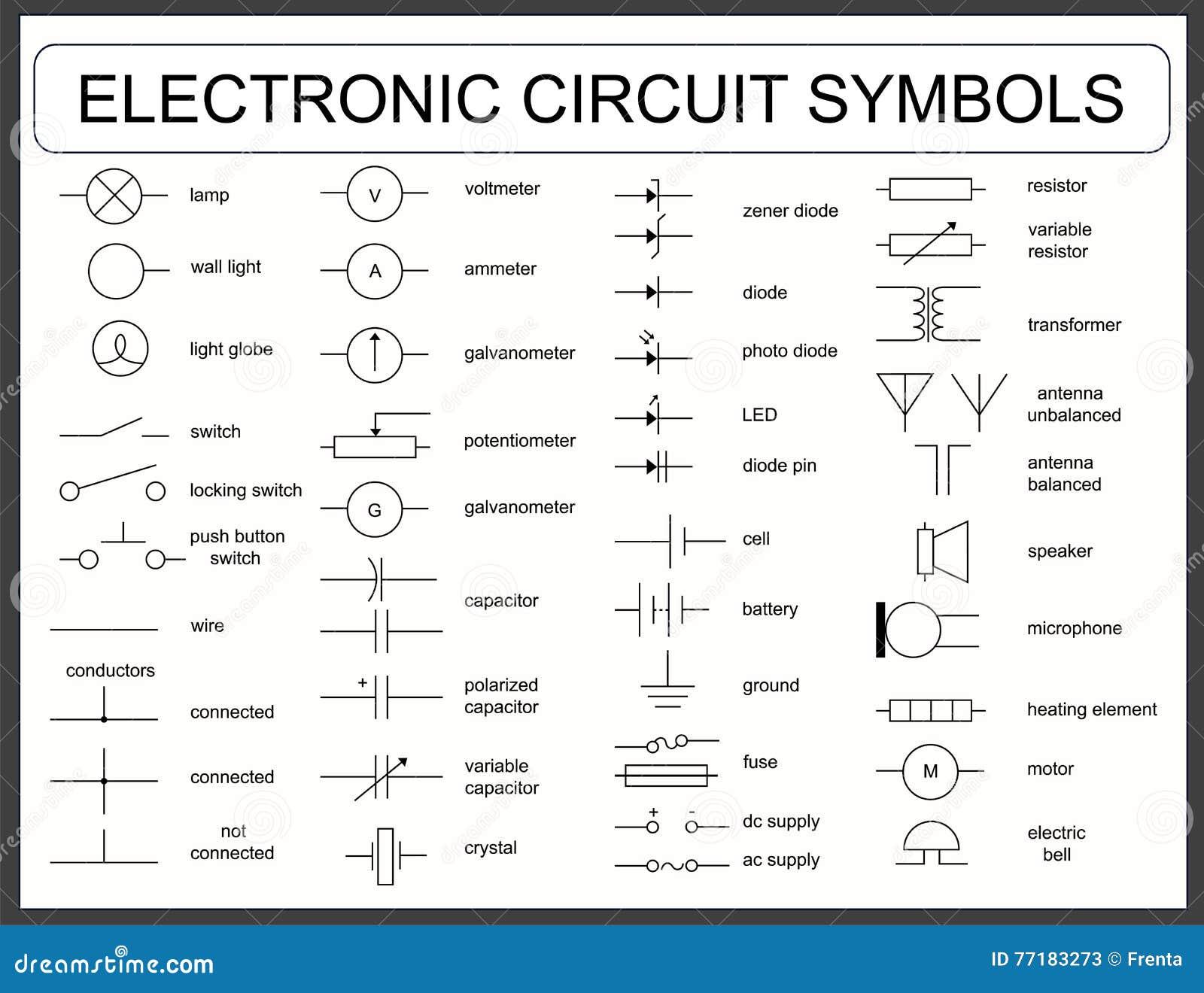 Schema Elettrico Lampada : Insieme dei simboli di circuito elettronico illustrazione vettoriale