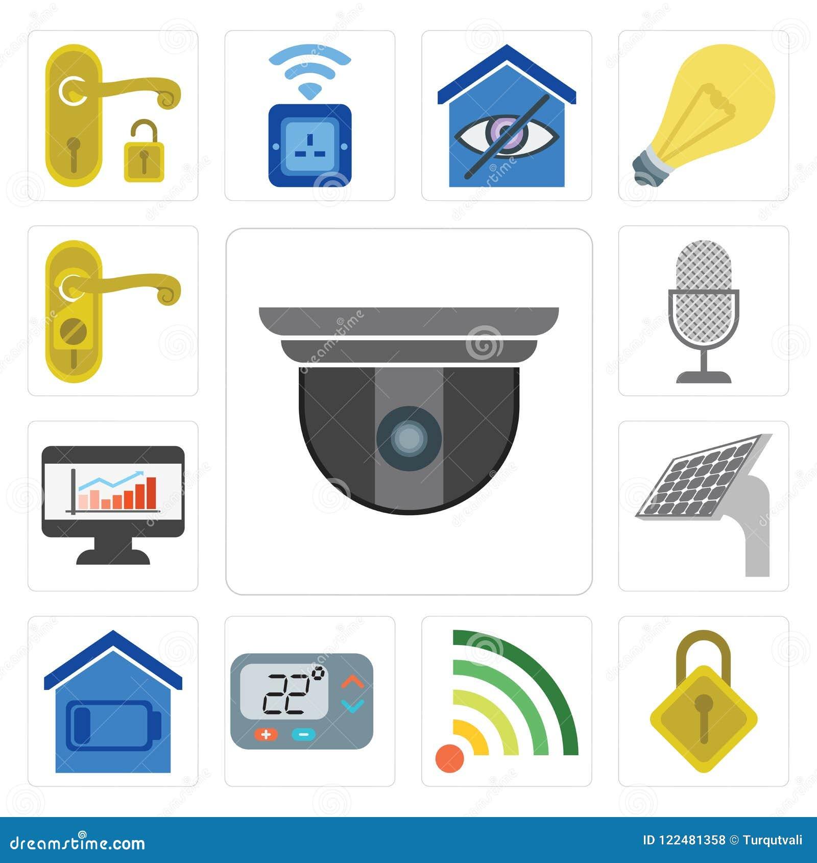 Insieme della videocamera di sicurezza, chiudente, Wifi, termostato, casa astuta, P