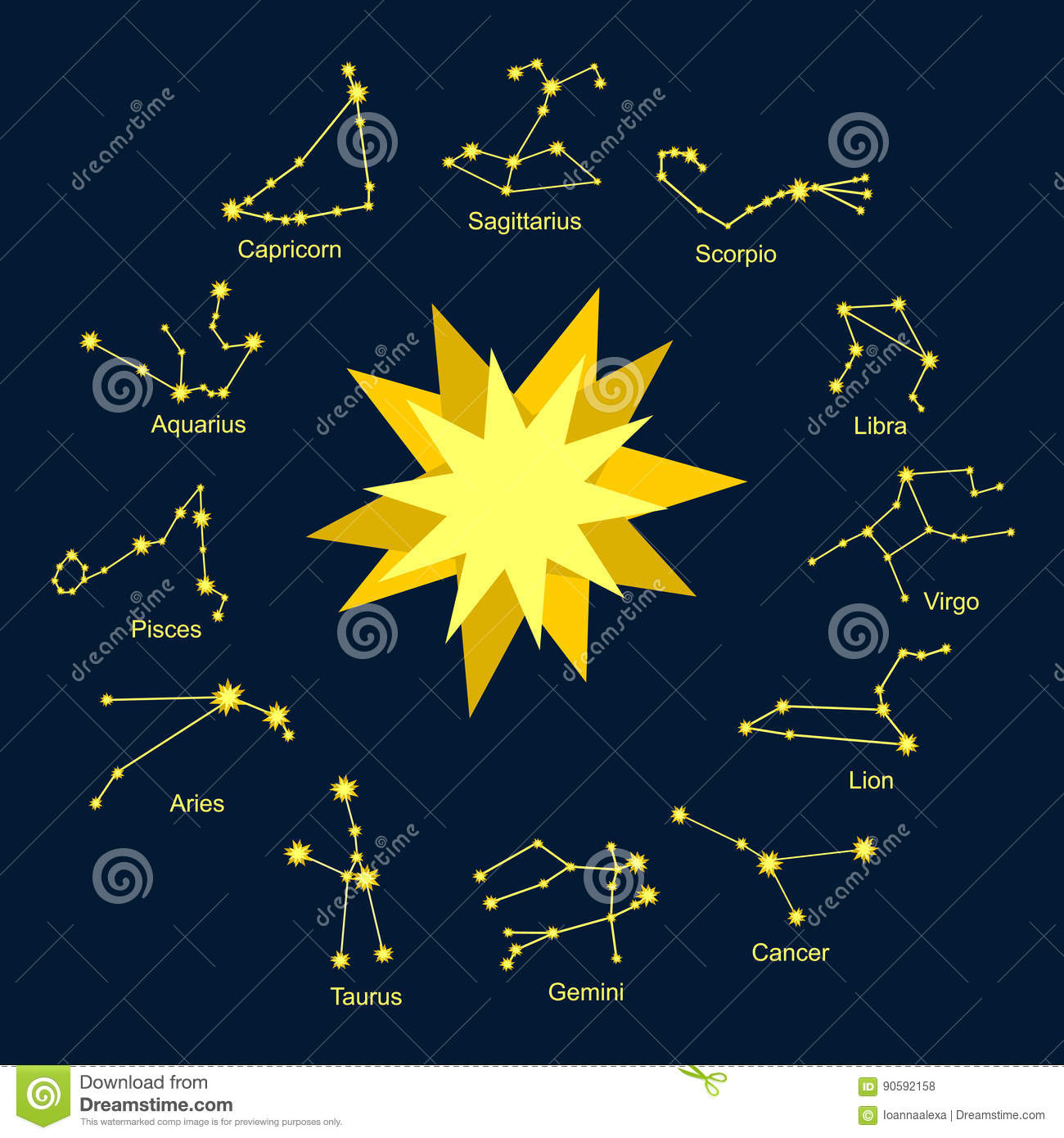 Find complete information about the Taurus zodiac dates, compatibility, personality traits and.