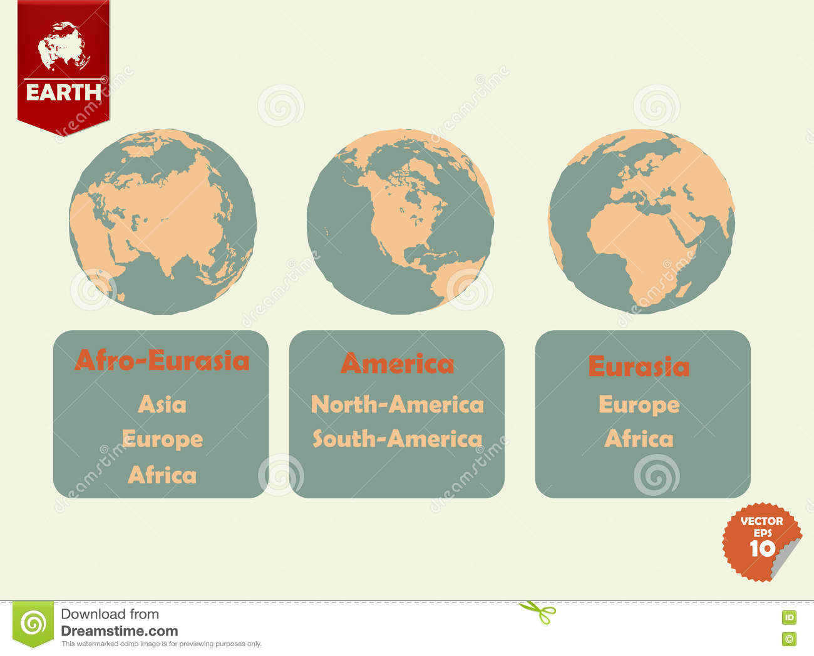 Insieme di terra che l afro indicato l Eurasia, america e l Eurasia parteggia