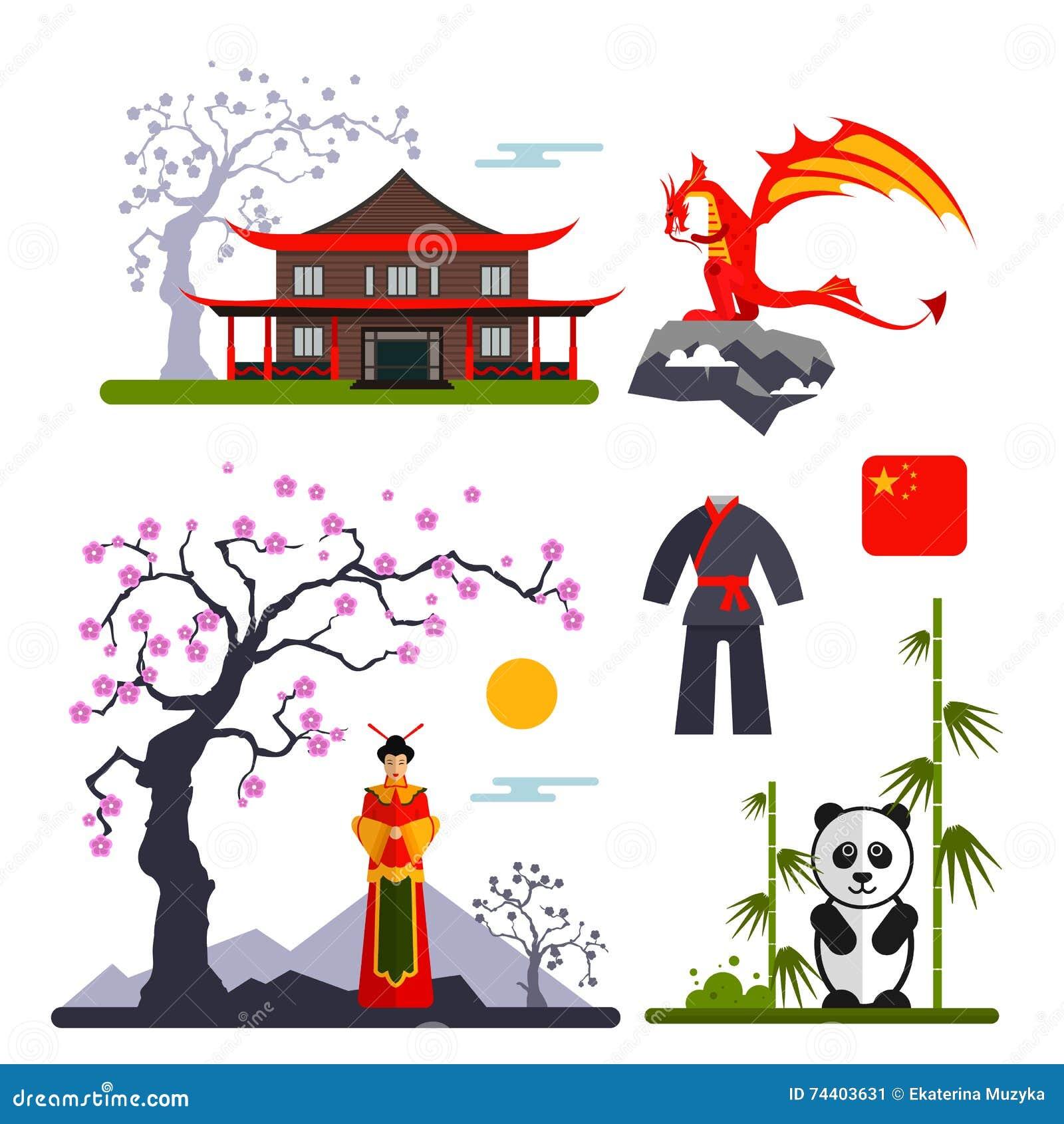 Insieme di vettore dei caratteri della cina con il drago for Casa tradizionale cinese