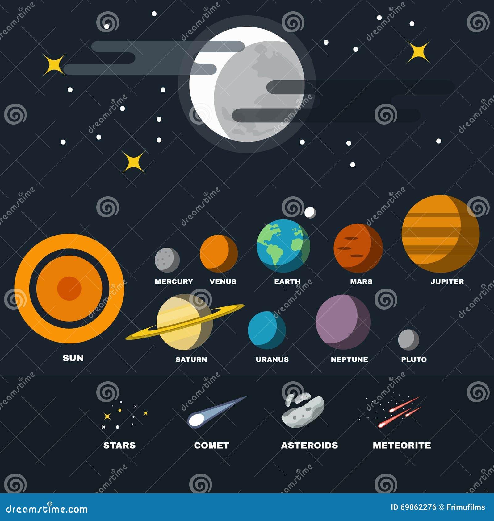 Insieme Di Vettore Dei Pianeti Del Sistema Solare