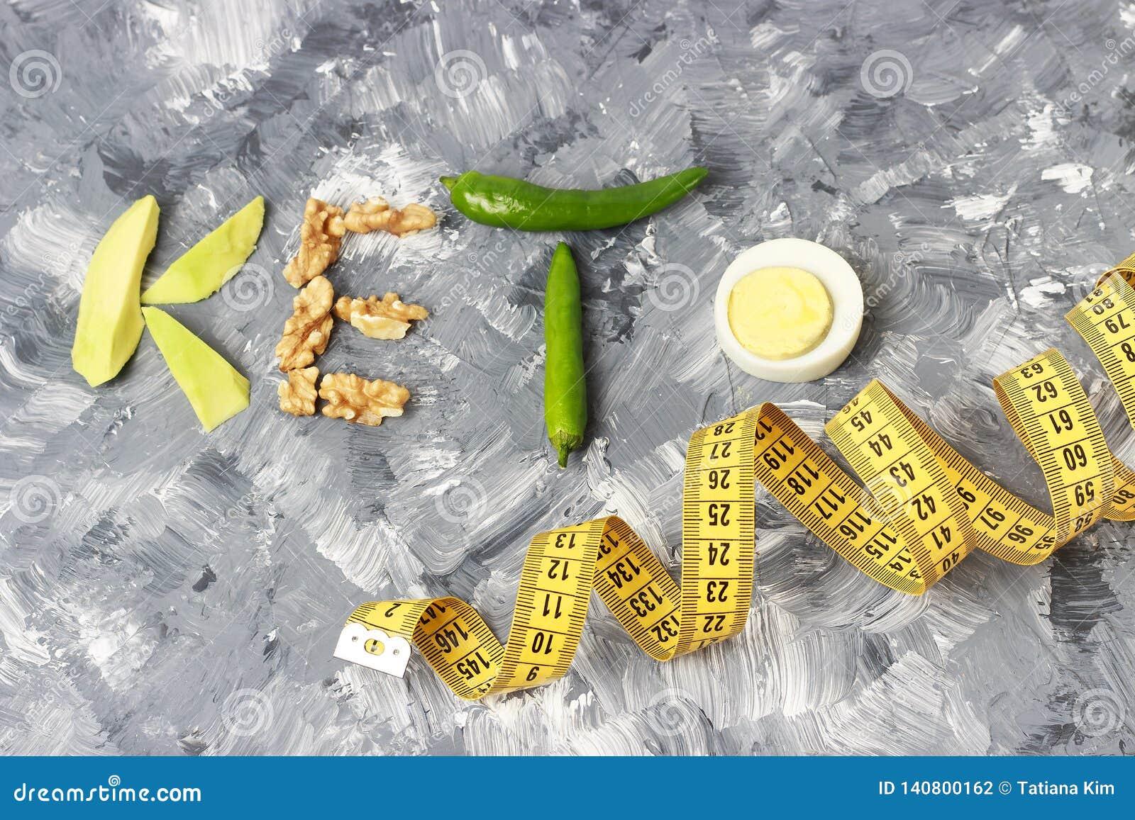 Inskriften Keto gjorde av muttrar, ägg och avokadot Ketogenic banta begreppet