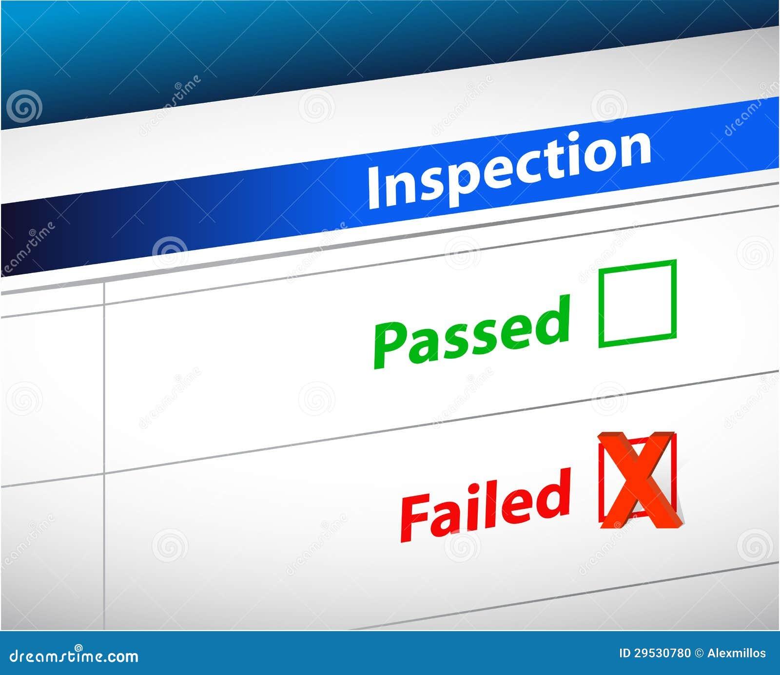 A inspeção resulta documento do negócio