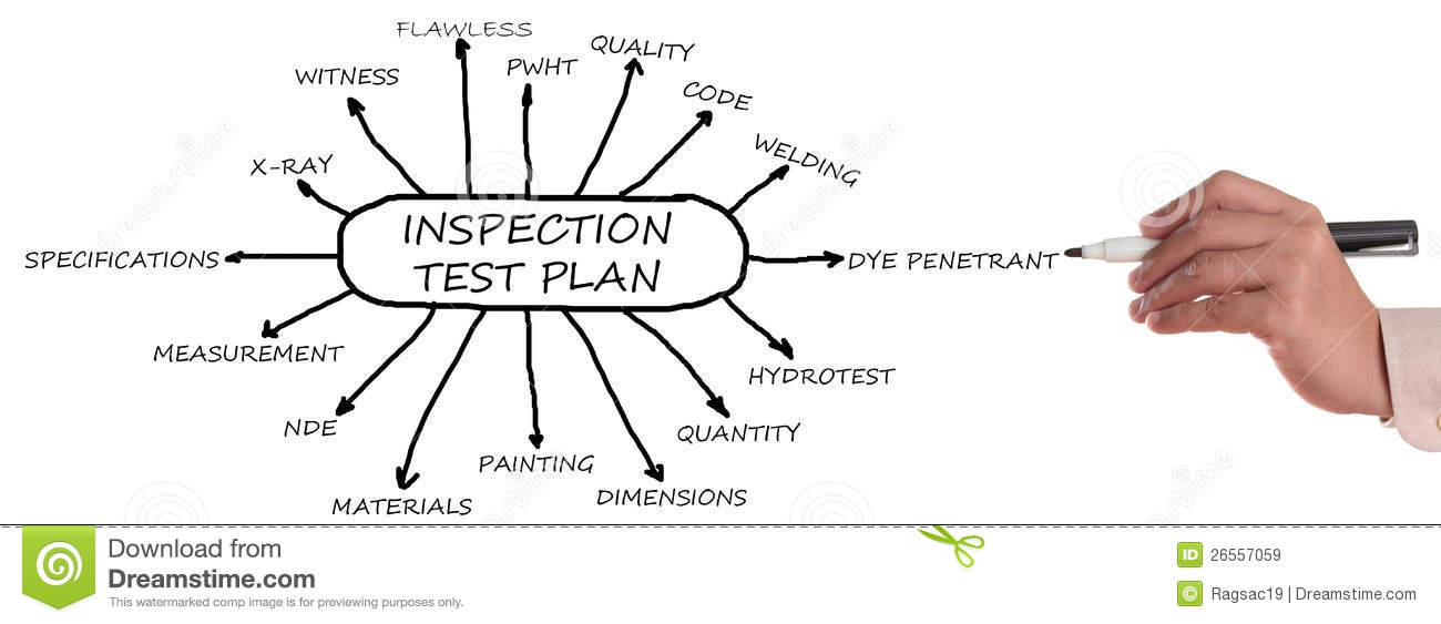 Inspection And Test Plan Stock Image. Image Of Code