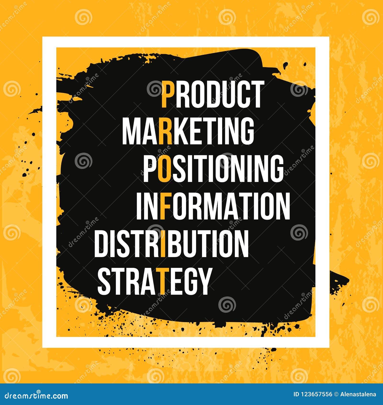 inspiring motivation quote profit vector typography poster t shirt design office decor distressed inspiring motivation