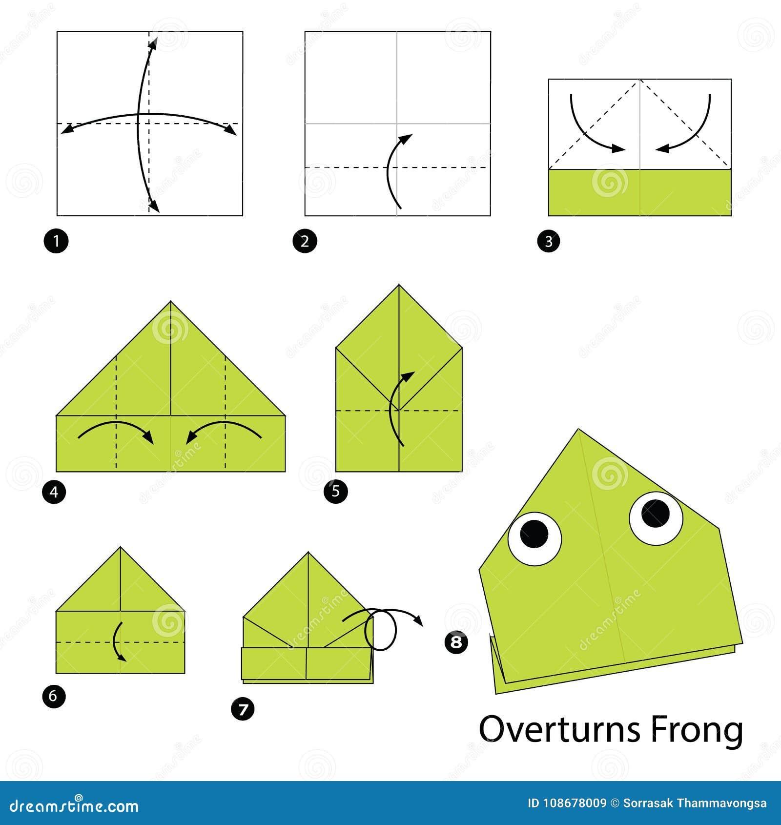 instructions tape par tape comment faire origami une grenouille de renversements. Black Bedroom Furniture Sets. Home Design Ideas