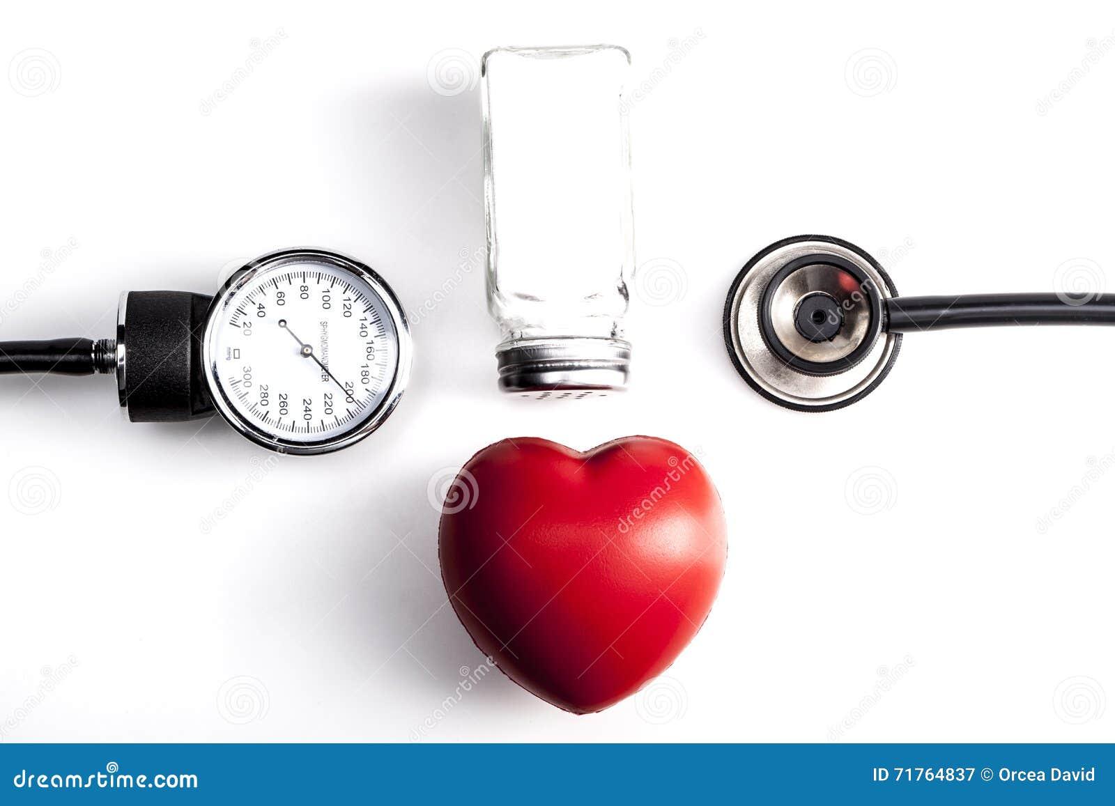 Instrument für Herz