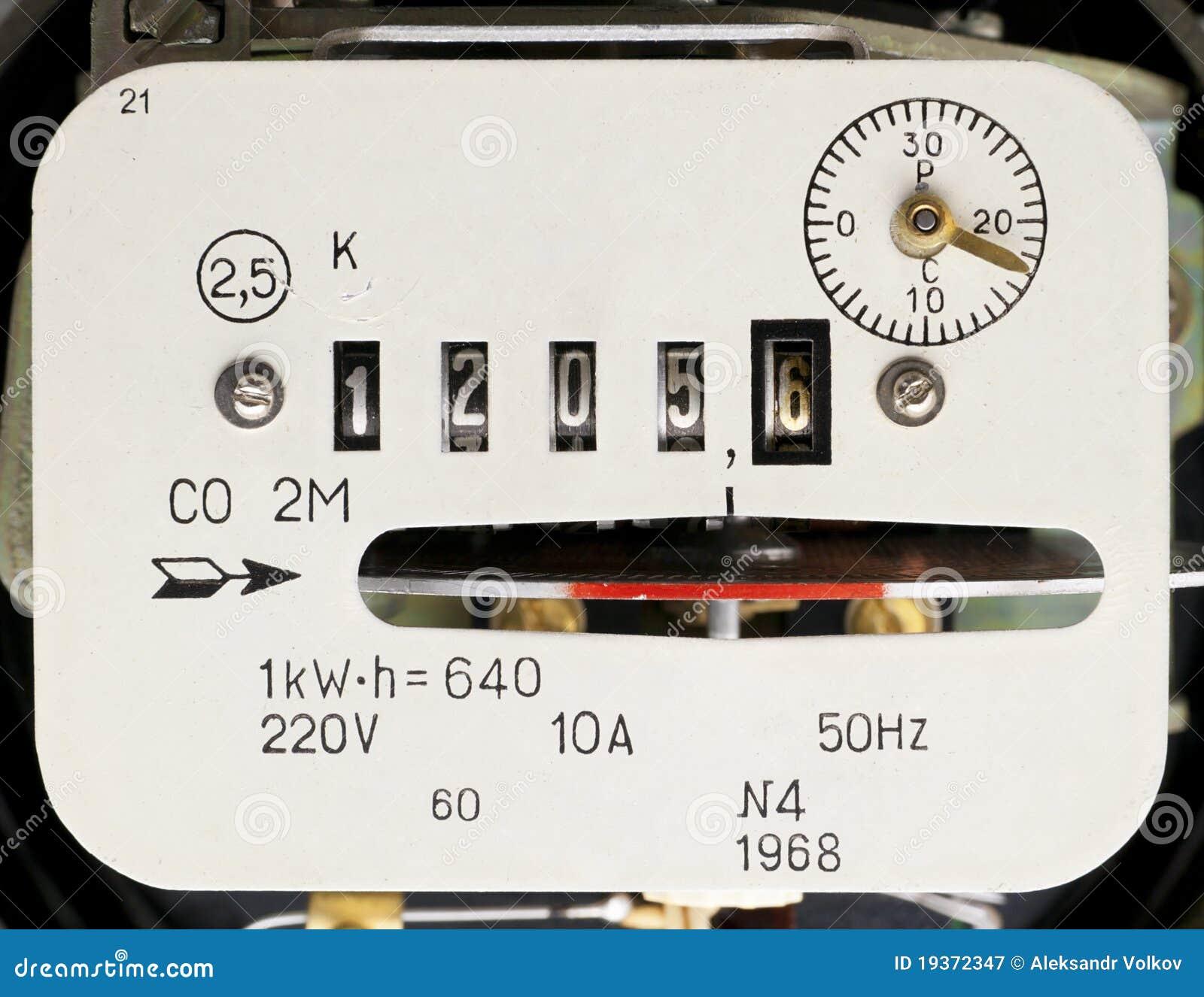Instrumento de medida retro de la energía eléctrica