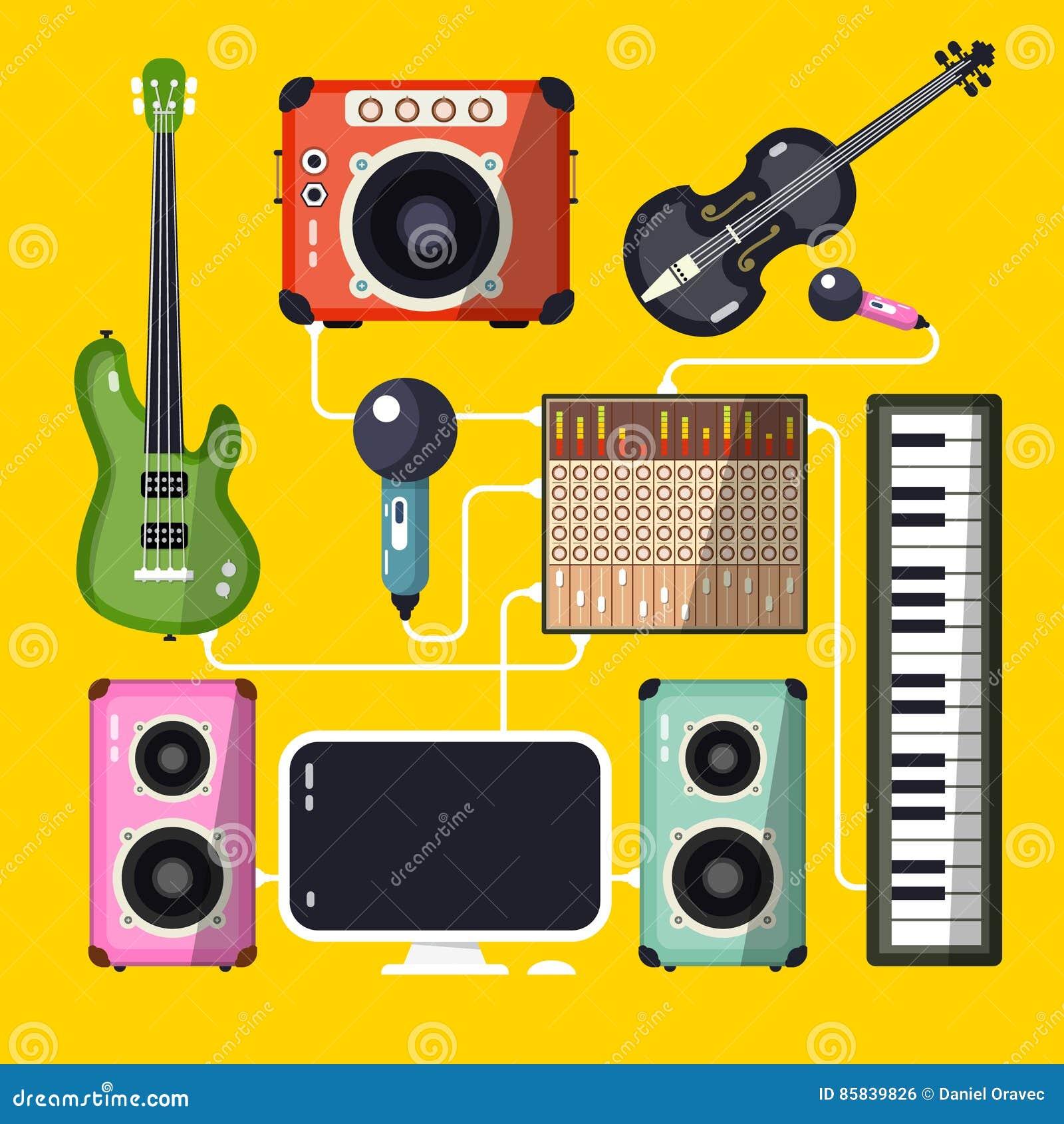 Instrumenty muzykalni