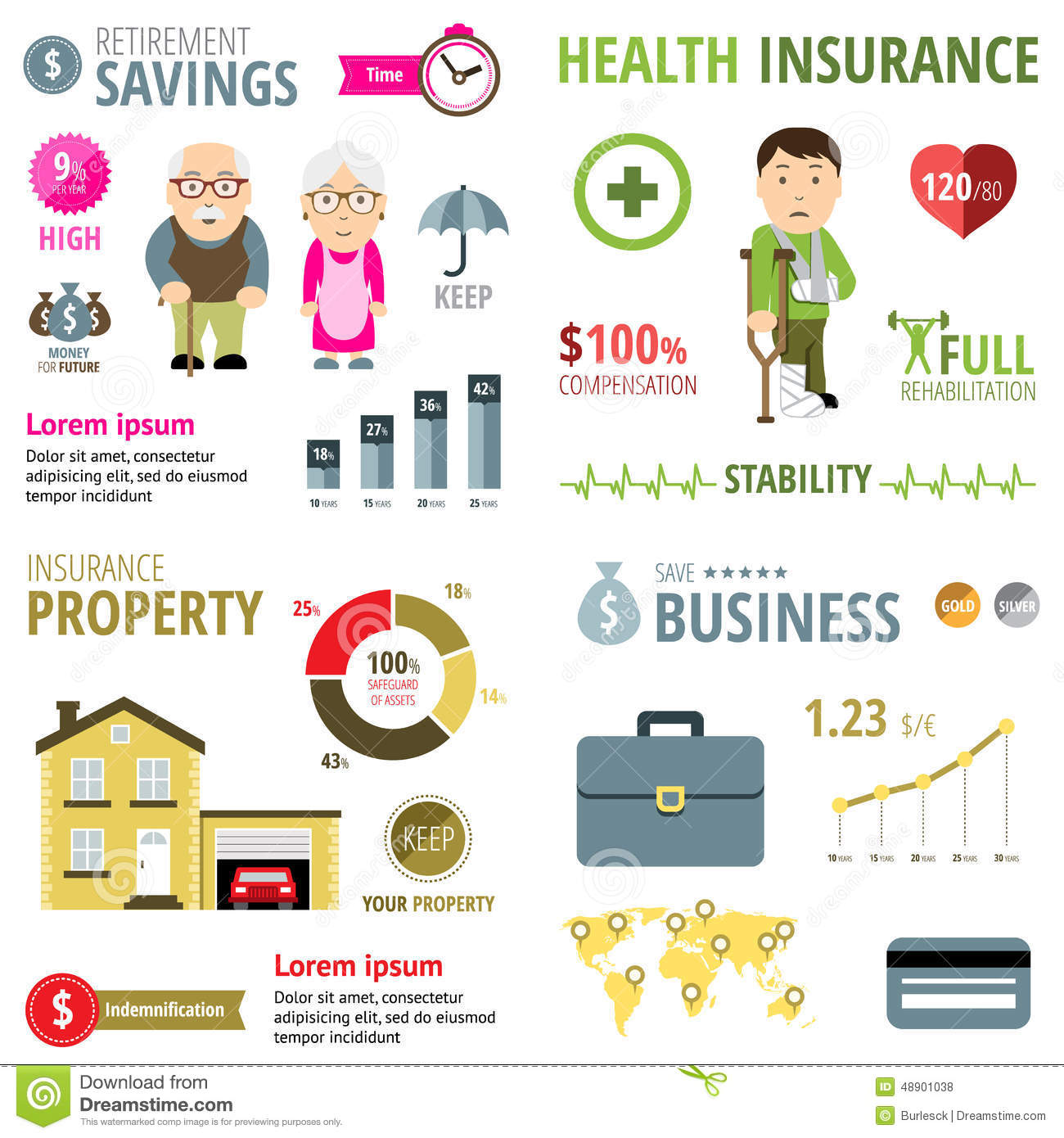 Insurance Infographic Stock Vector - Image: 48901038