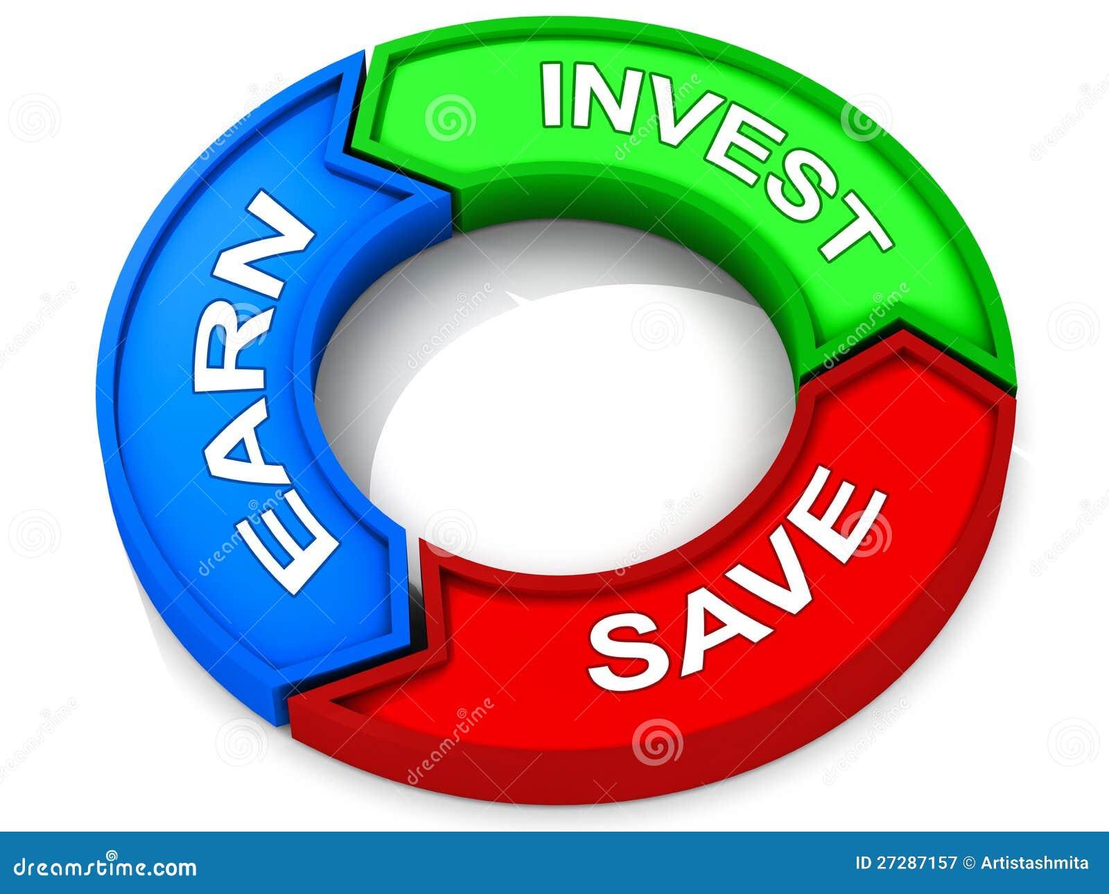 Intäkt sparar investerar
