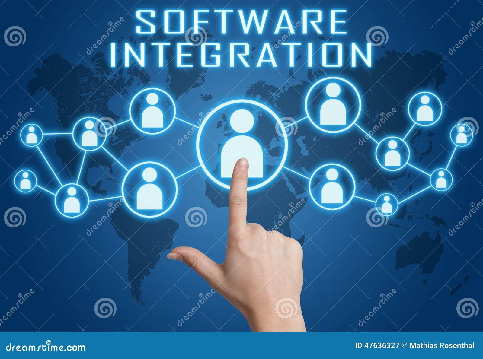 Integrazione di software