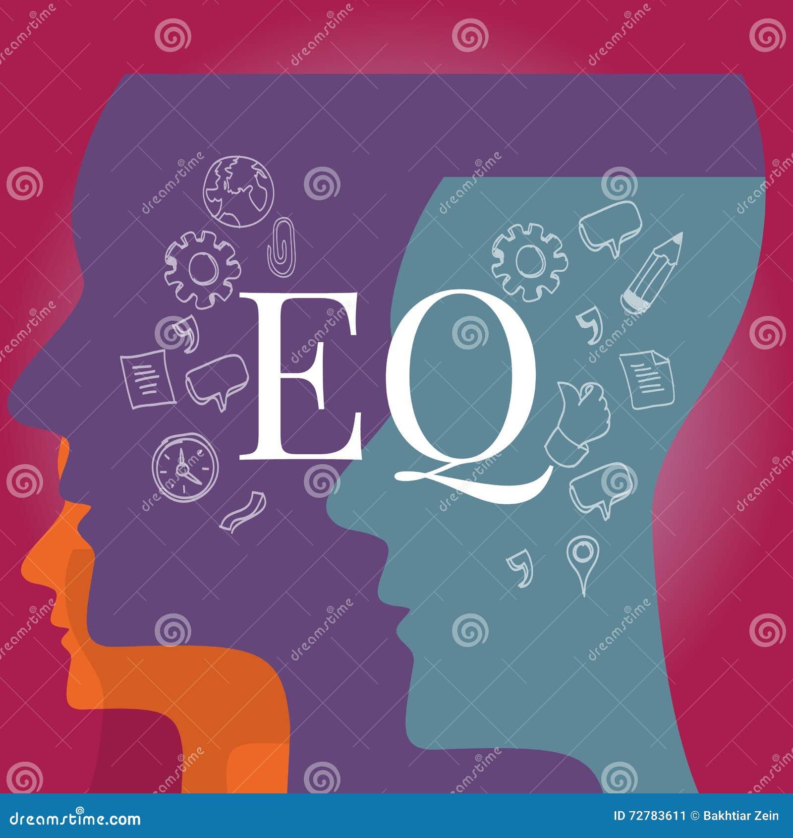 Inteligencia emocional del cociente de EQ