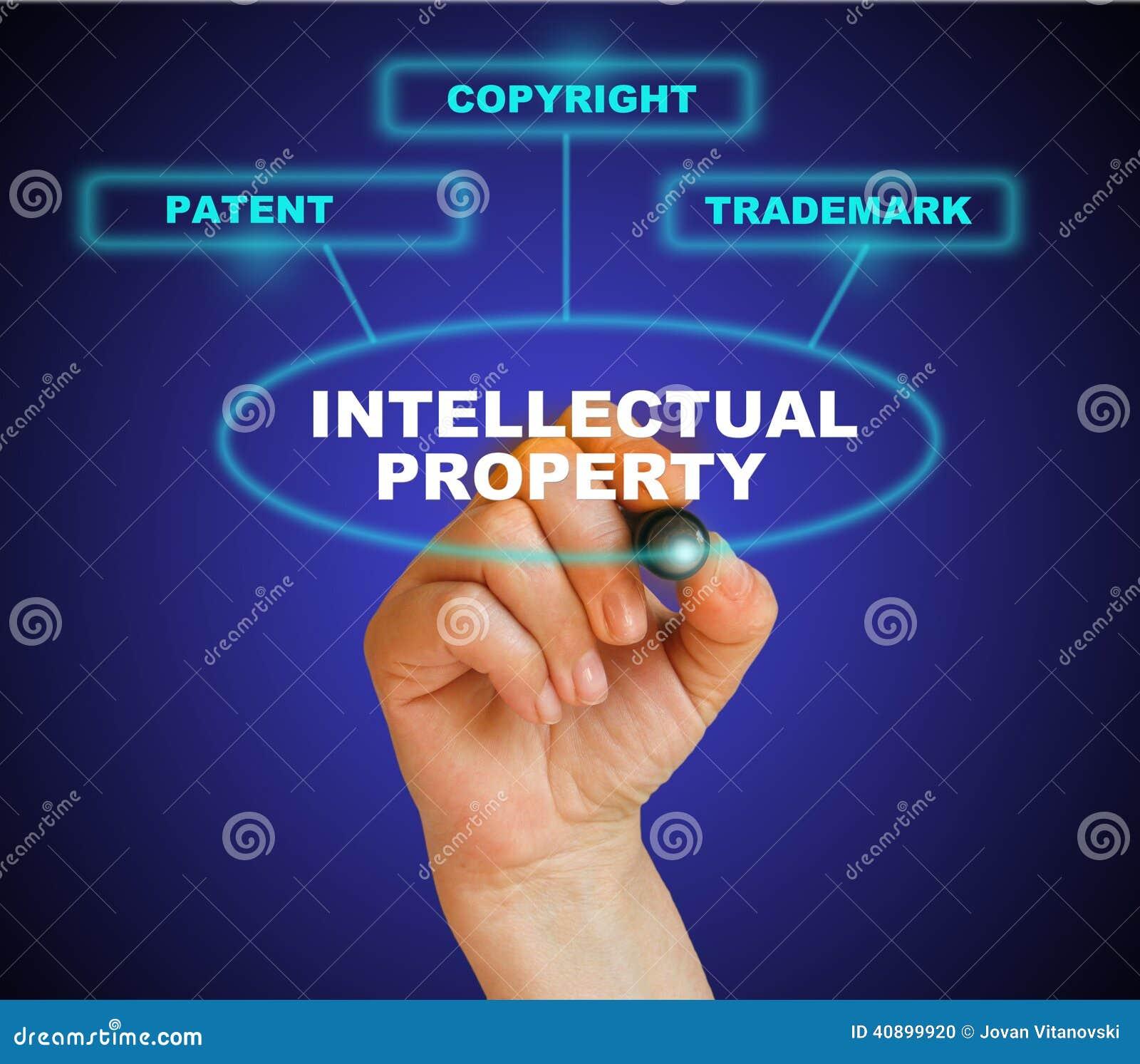 Intellectial Property: Intellectual Property Stock Photo