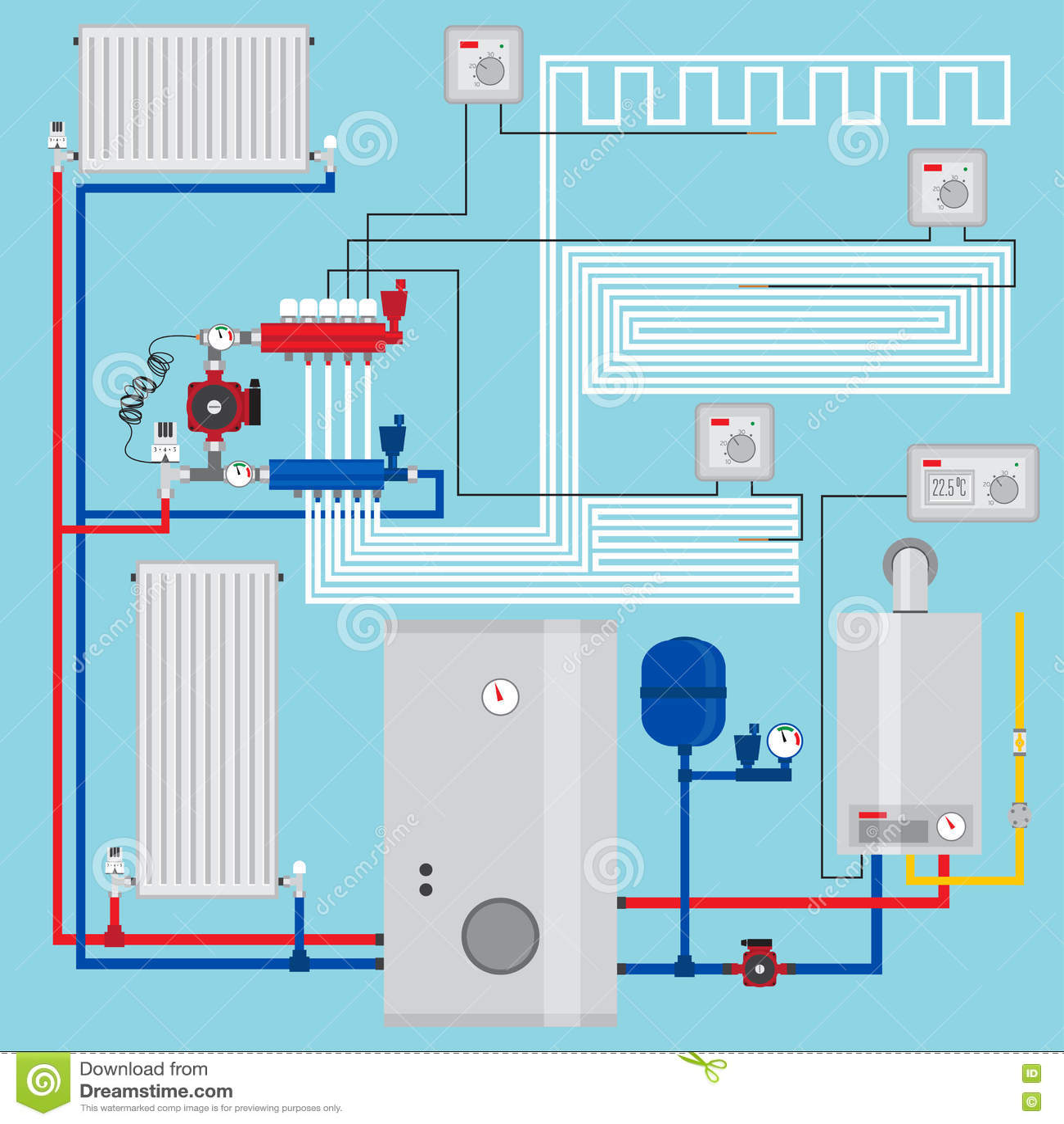 Intelligentes Energiesparendes Heizsystem Mit Thermostaten ...