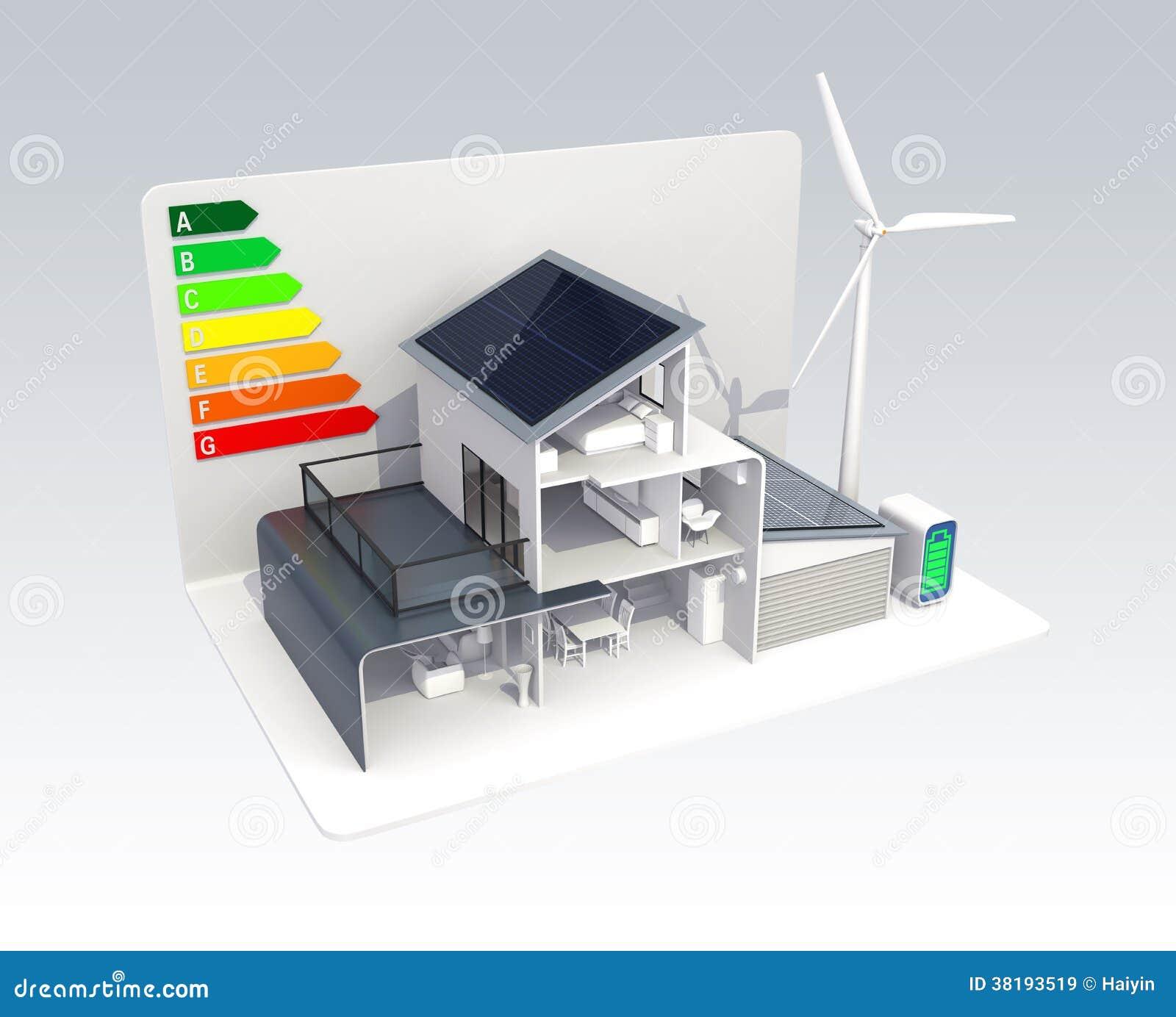 Atemberaubend Schematisches Diagramm Des Sonnenkollektors Bilder ...