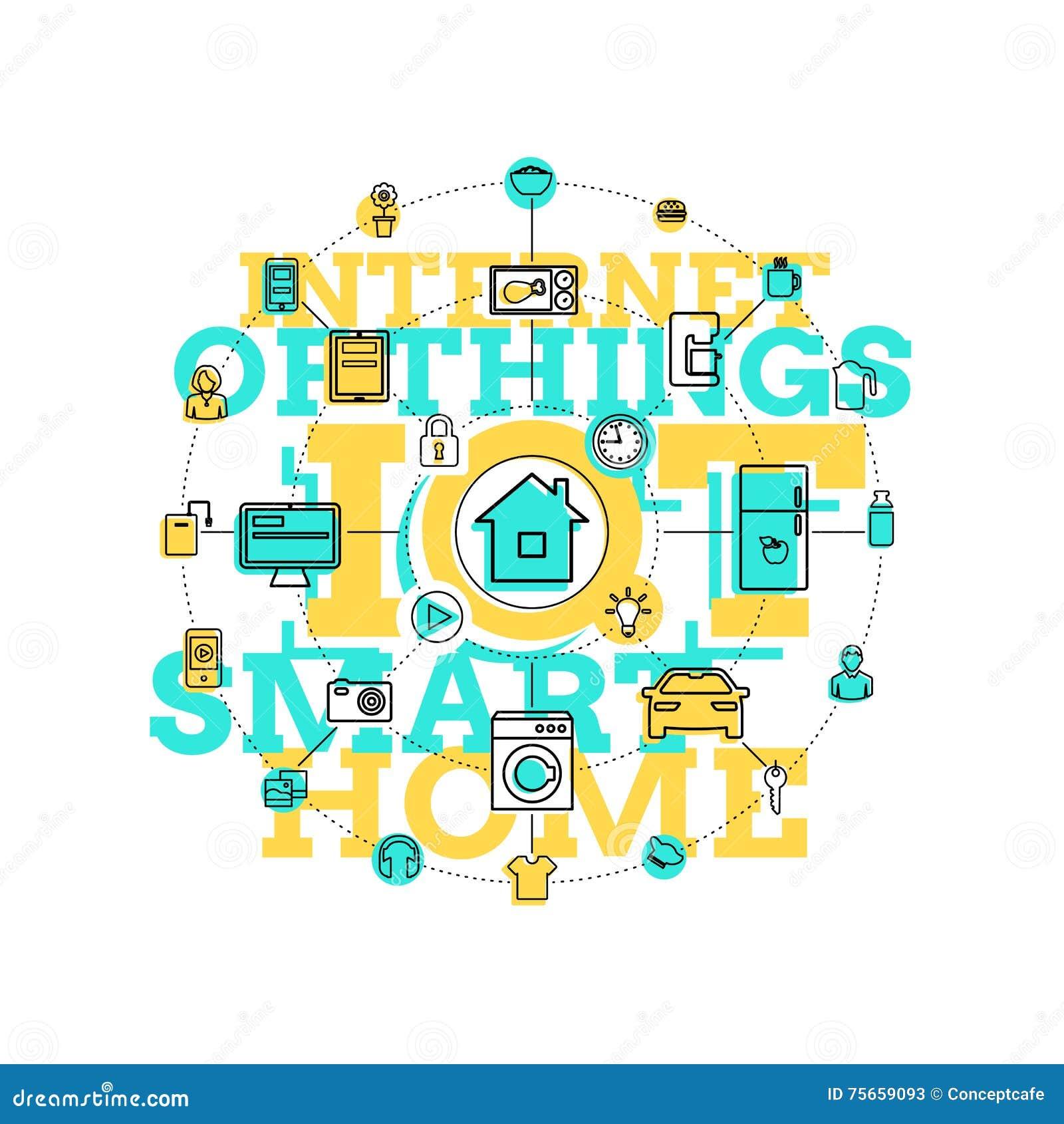 Intelligentes Haus Und Internet Der Sachen-Linie Kunst Vektor ...