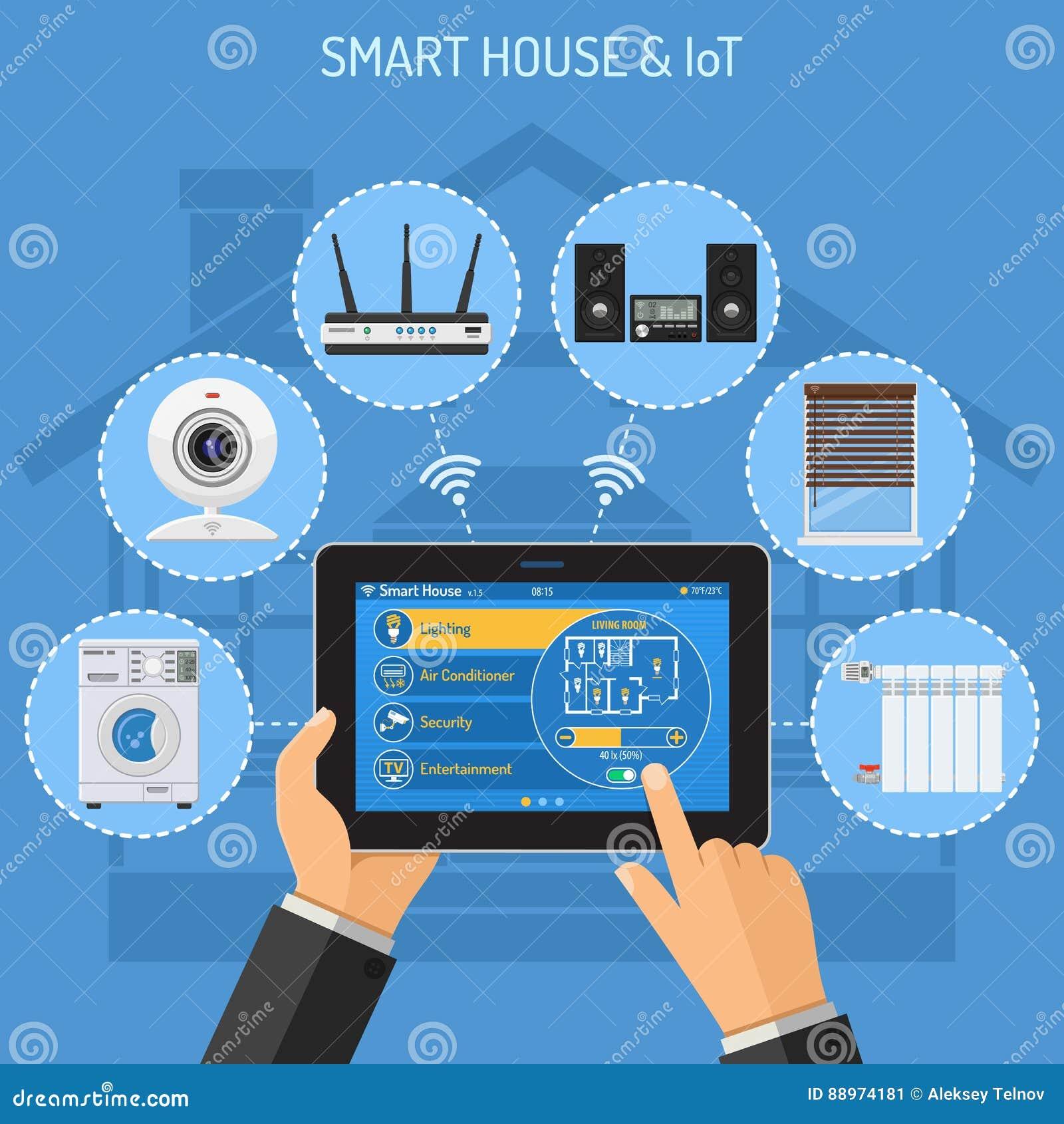 Intelligentes Haus Und Internet Von Sachen Vektor Abbildung ...