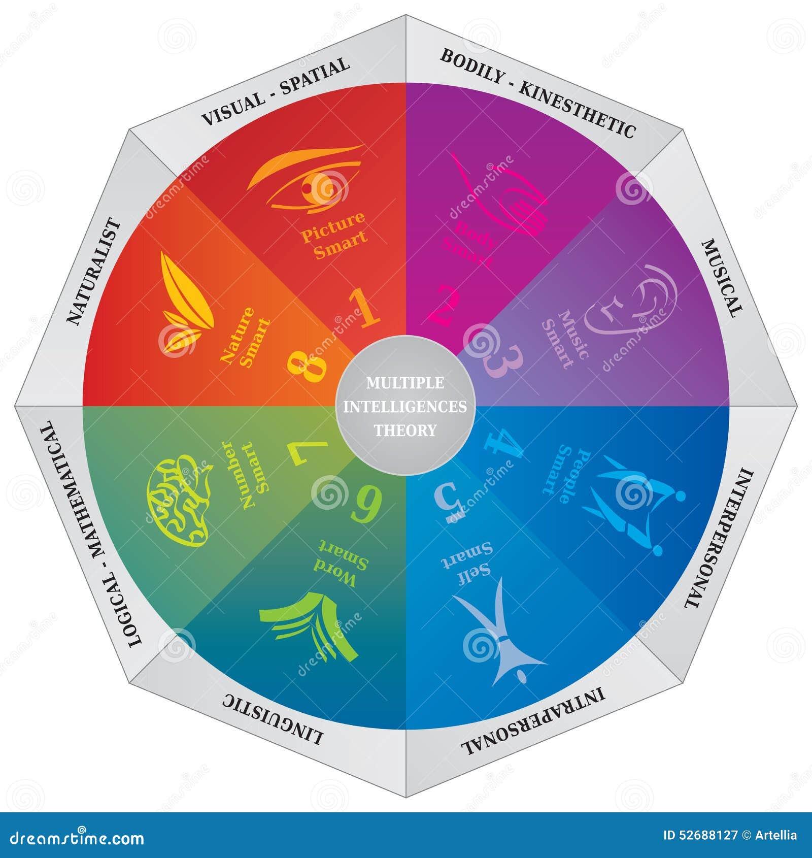 Goethe Color Theory