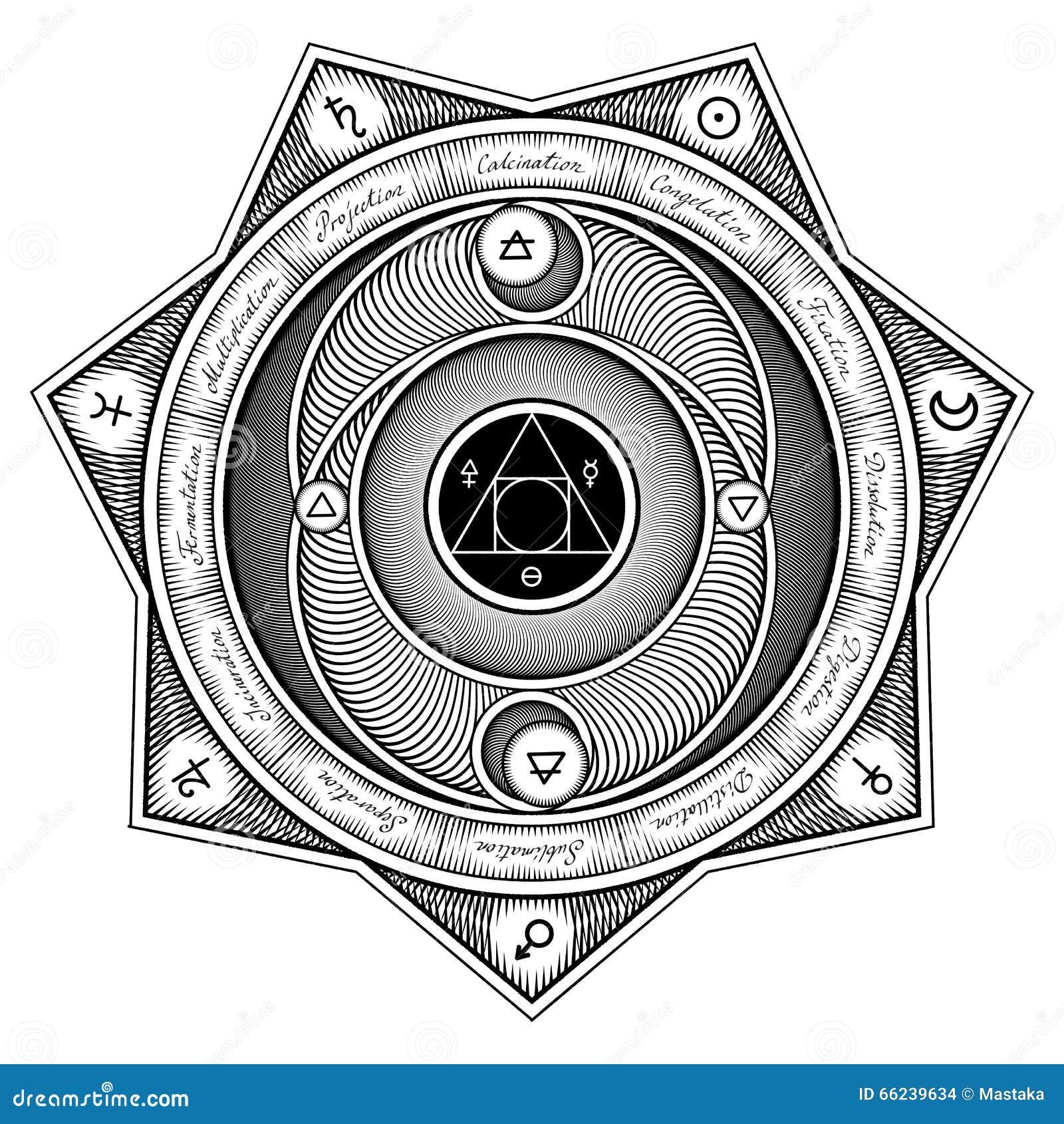 Interaction alchimique Sheme - dénommer de symboles d illustration de vecteur