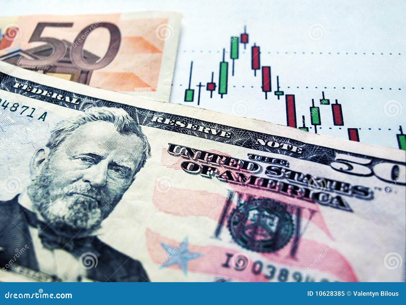 Intercambio de dinero en circulación