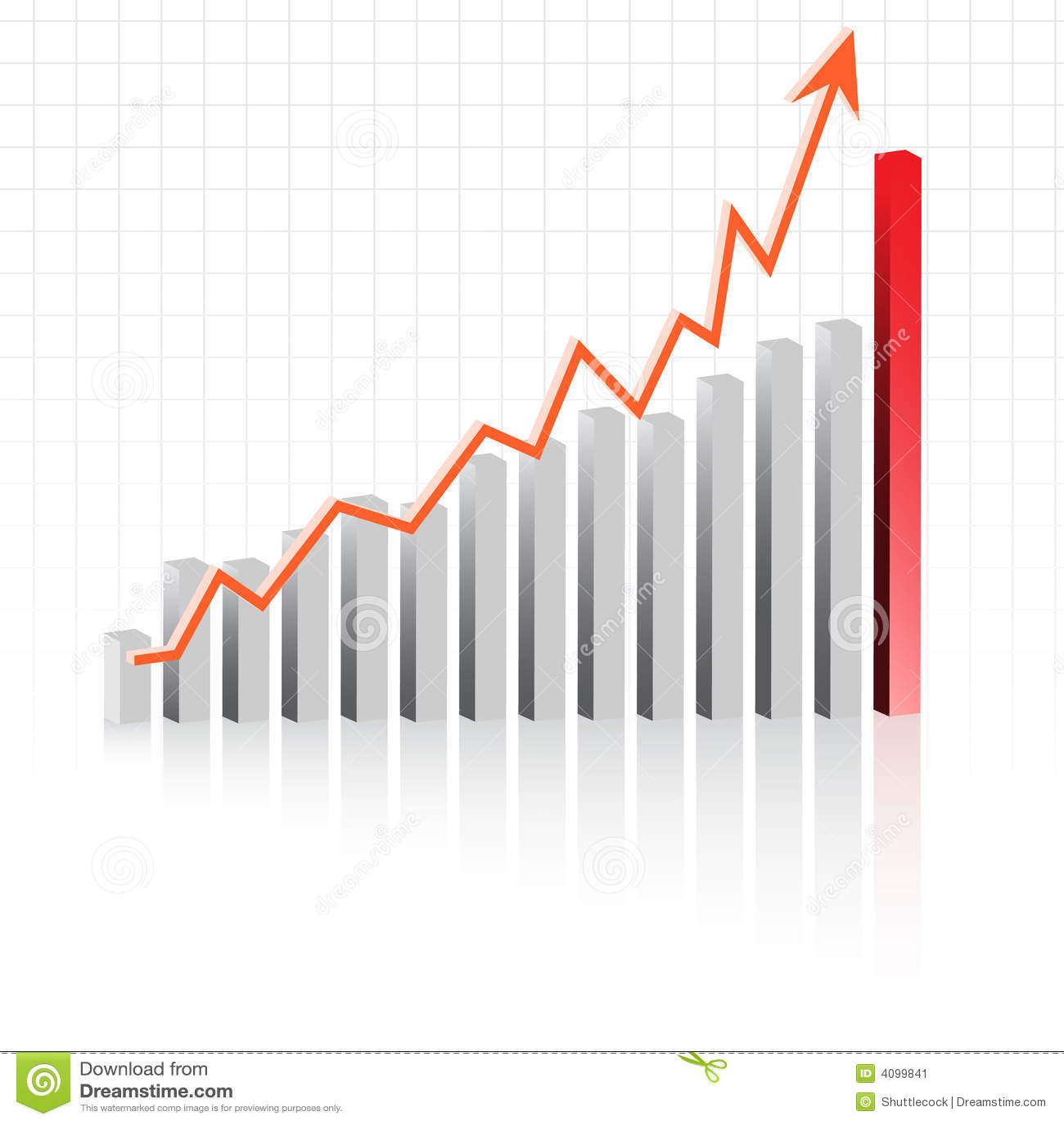 Interes wykresu zysku