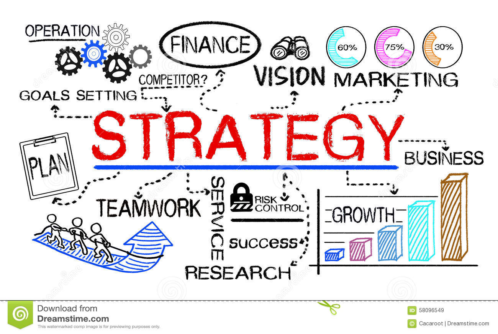 Interesy koncepcji obrazów więcej mojego portfolio strategia