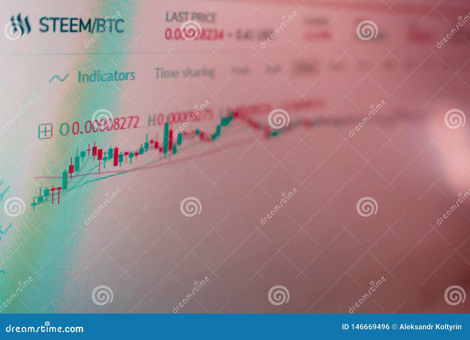 Interface d application pour le commerce de cryptocurrency de STEEM Photo de l ?cran d ordinateur volatilit? des cryptocurrencies