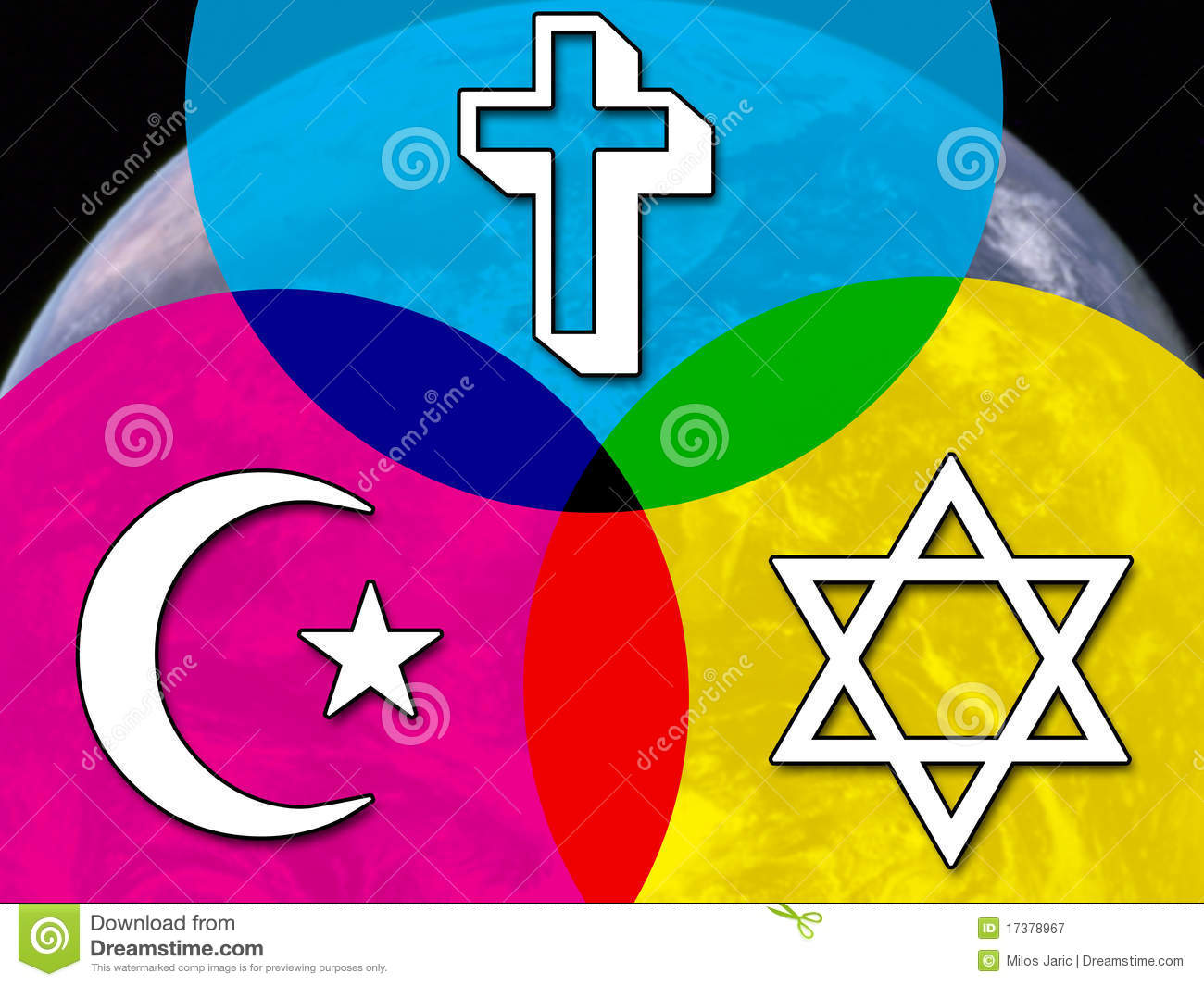 interfaith dating christian The purpose of this research is to examine the relationship of interfaith dating age, education, and economic status the literature suggests that dating behavior is influenced by religious beliefs.