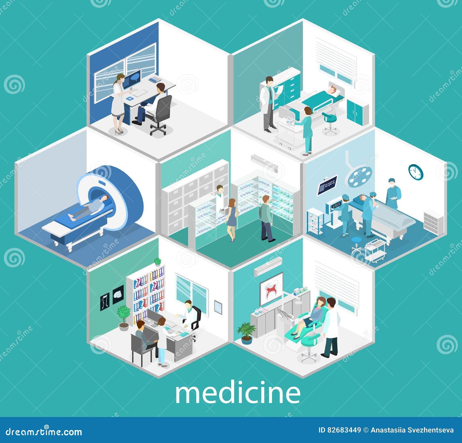Interior Plano Isom Trico Del Sitio De Hospital Farmacia