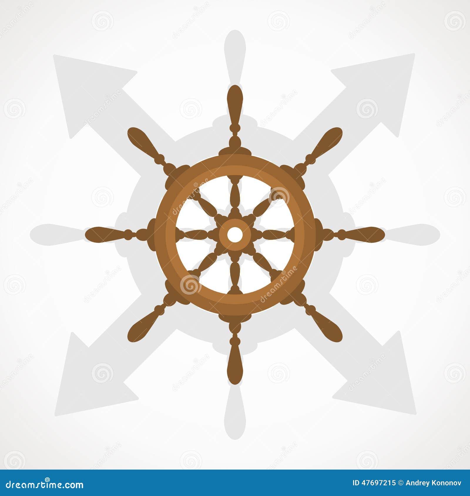 Interiortransportation de la direction wheel
