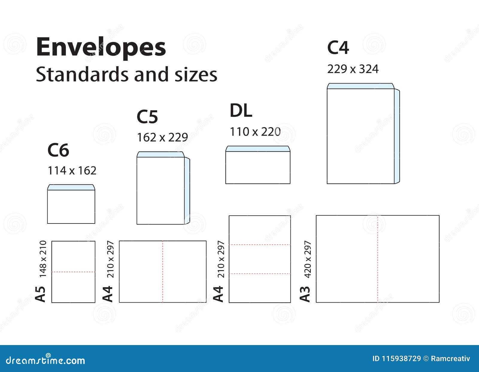 International Standard Envelopes For Paper Or Documents C6, C5, DL ...