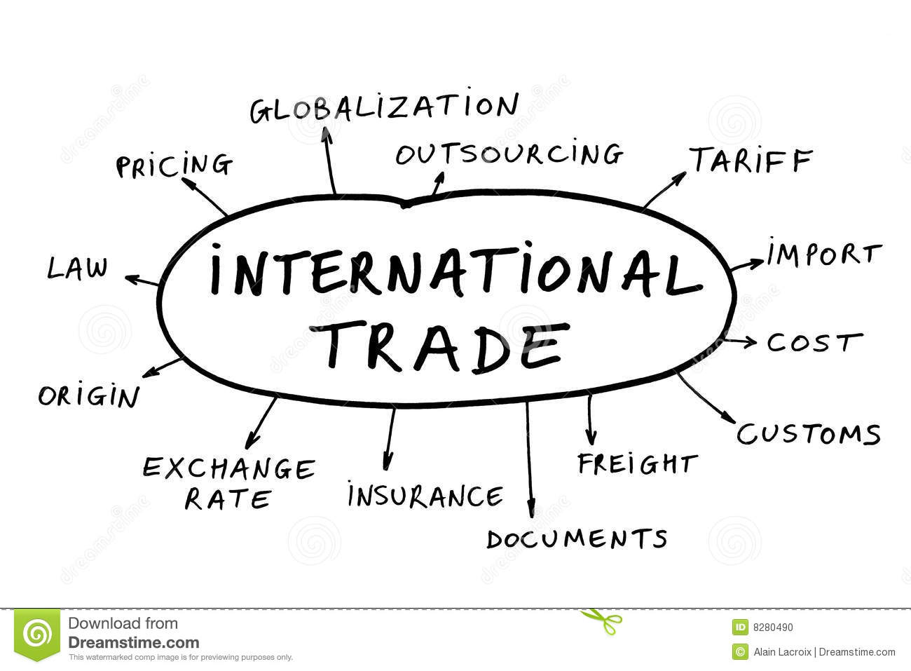 inter trade Inter trade inc was founded in 1977 and been run by the same family since its inception importing from germany home and business sun, weather, and security protection products report request quotes this provider has not enabled messaging on yelp request a quote from other similar providers.