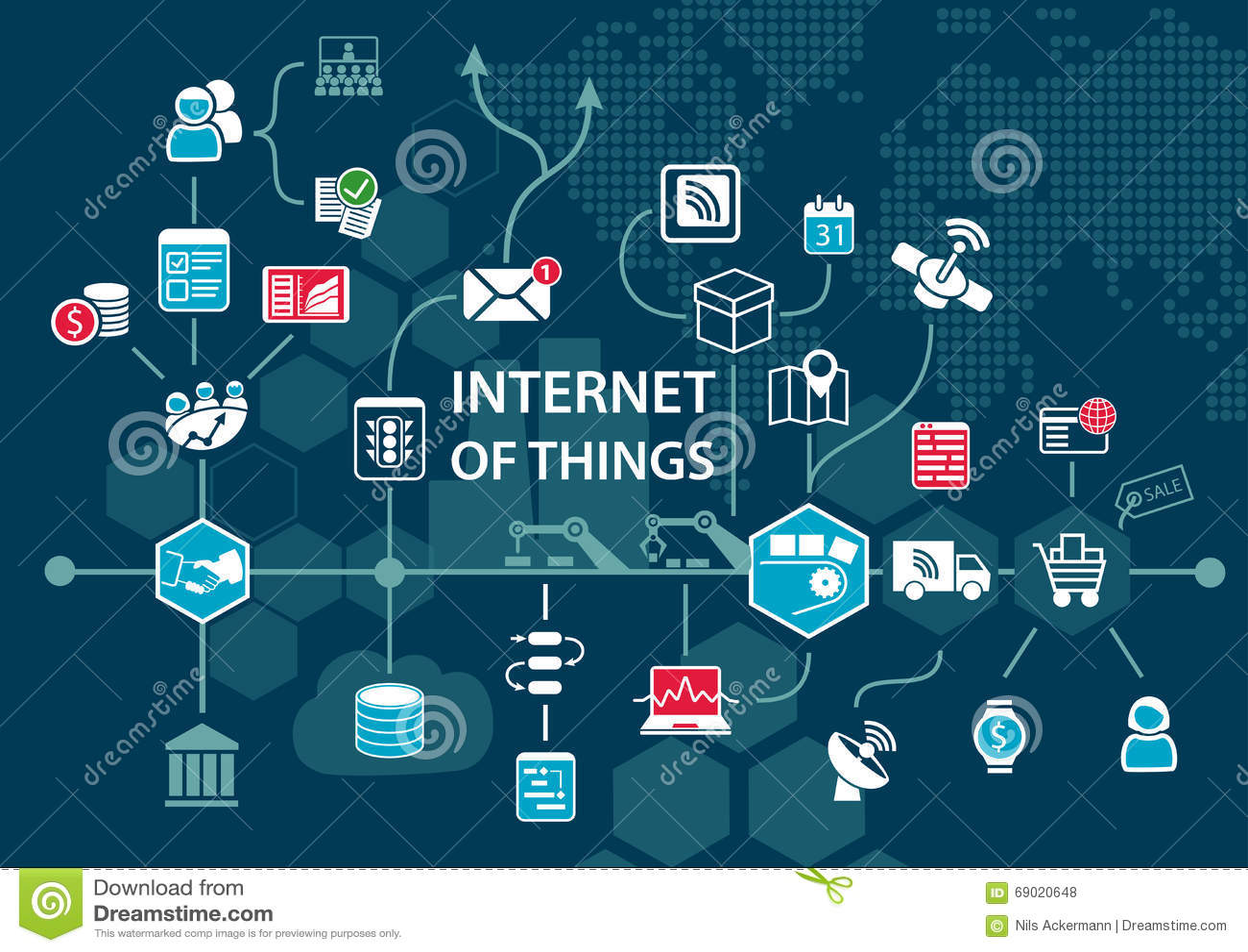 Internet av begreppet för saker (IOT) och infographic Förbindelseapparatöverblick som teknologibakgrund